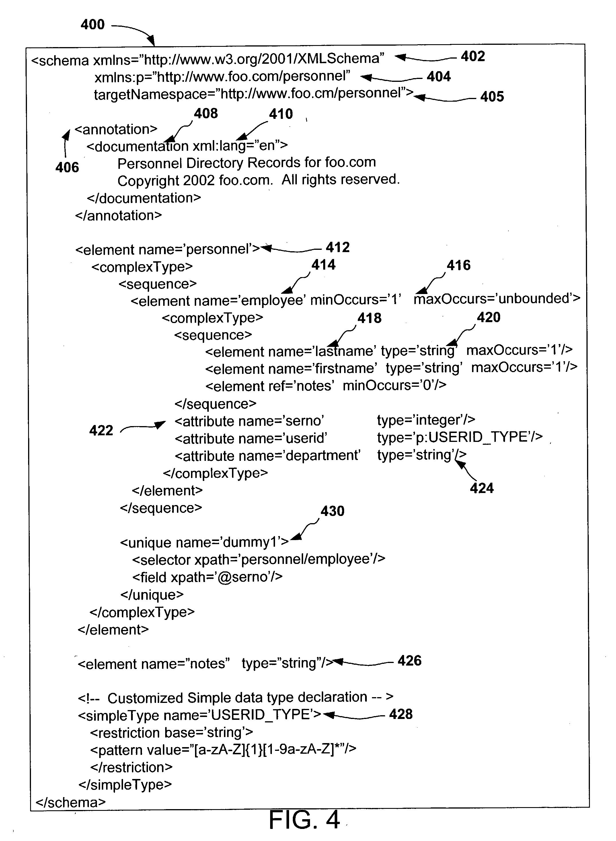 validating xml against schema c