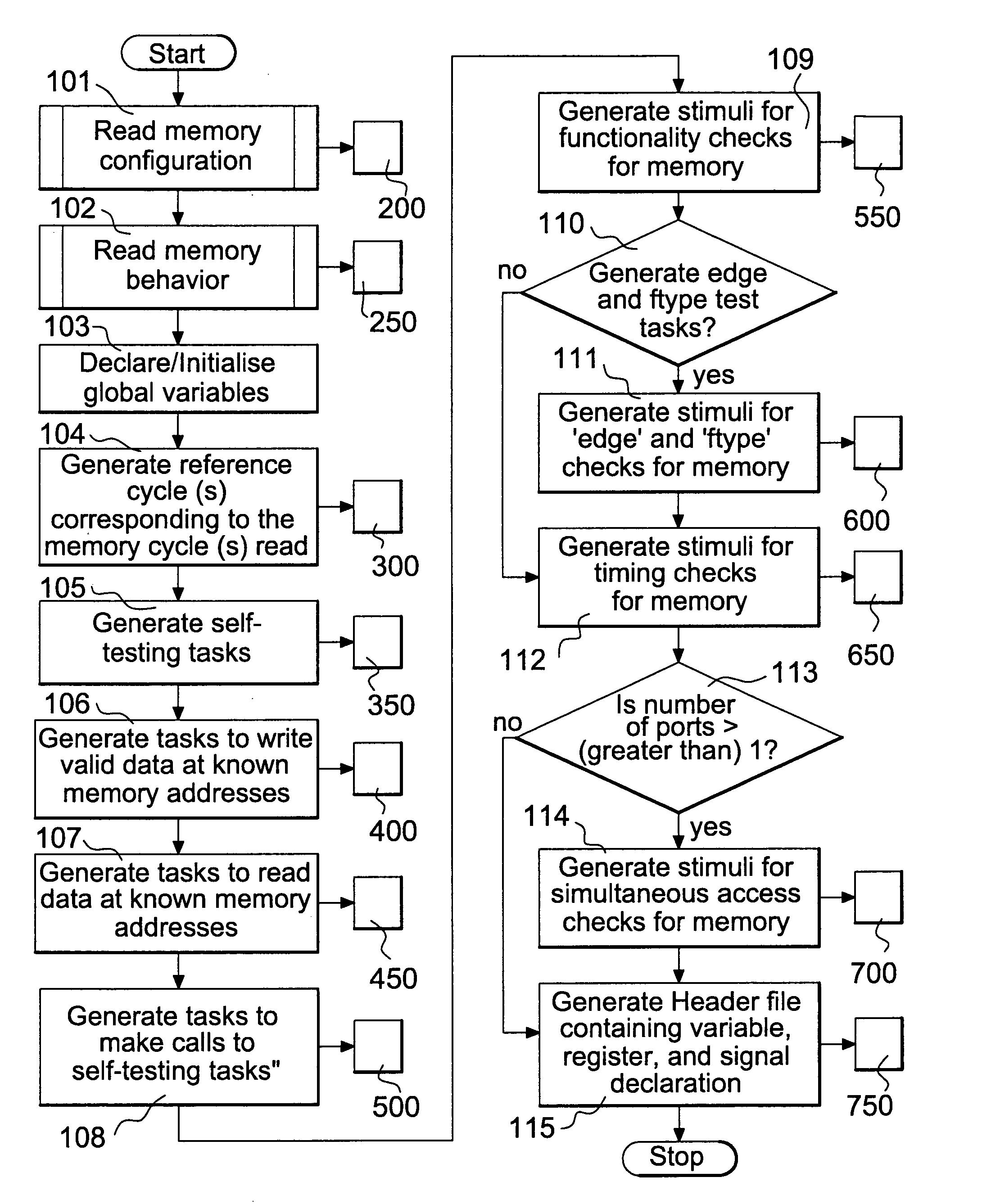 patent us20040078178