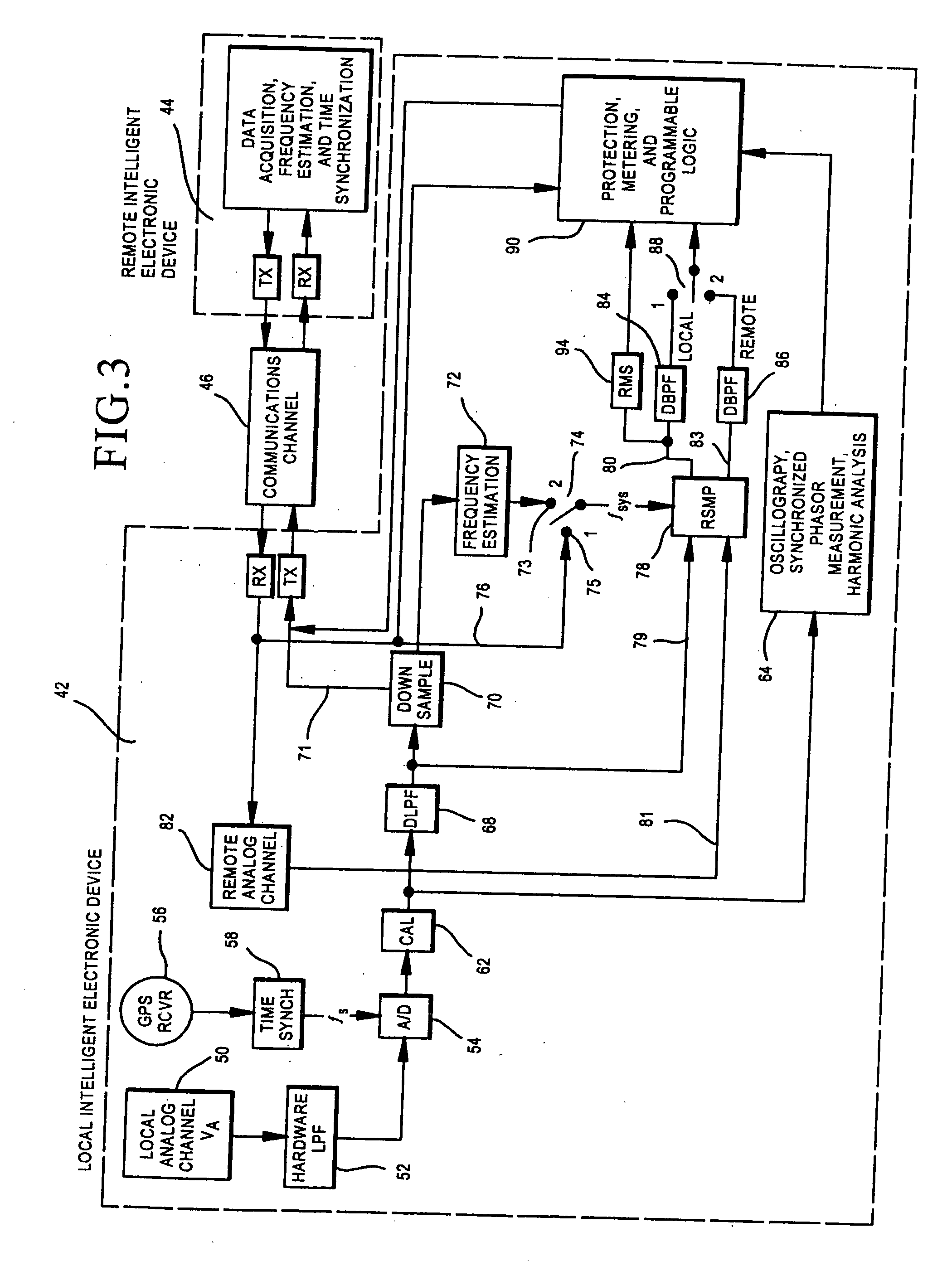 ground fault relay wiring diagram images a relay wiring ground 86 abb relay diagram wiring diagrams pictures wiring