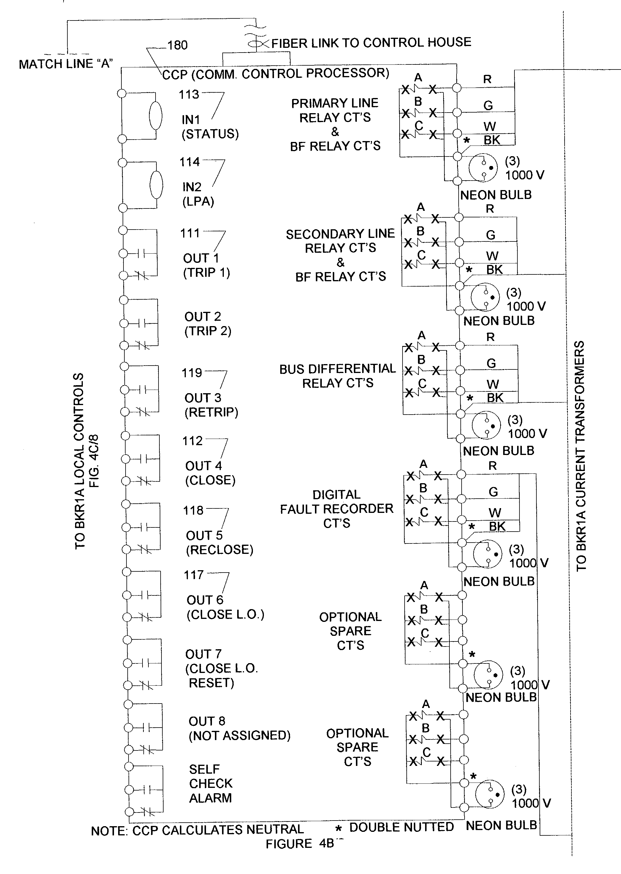 US20040104784on Relay House Substation Control Panel