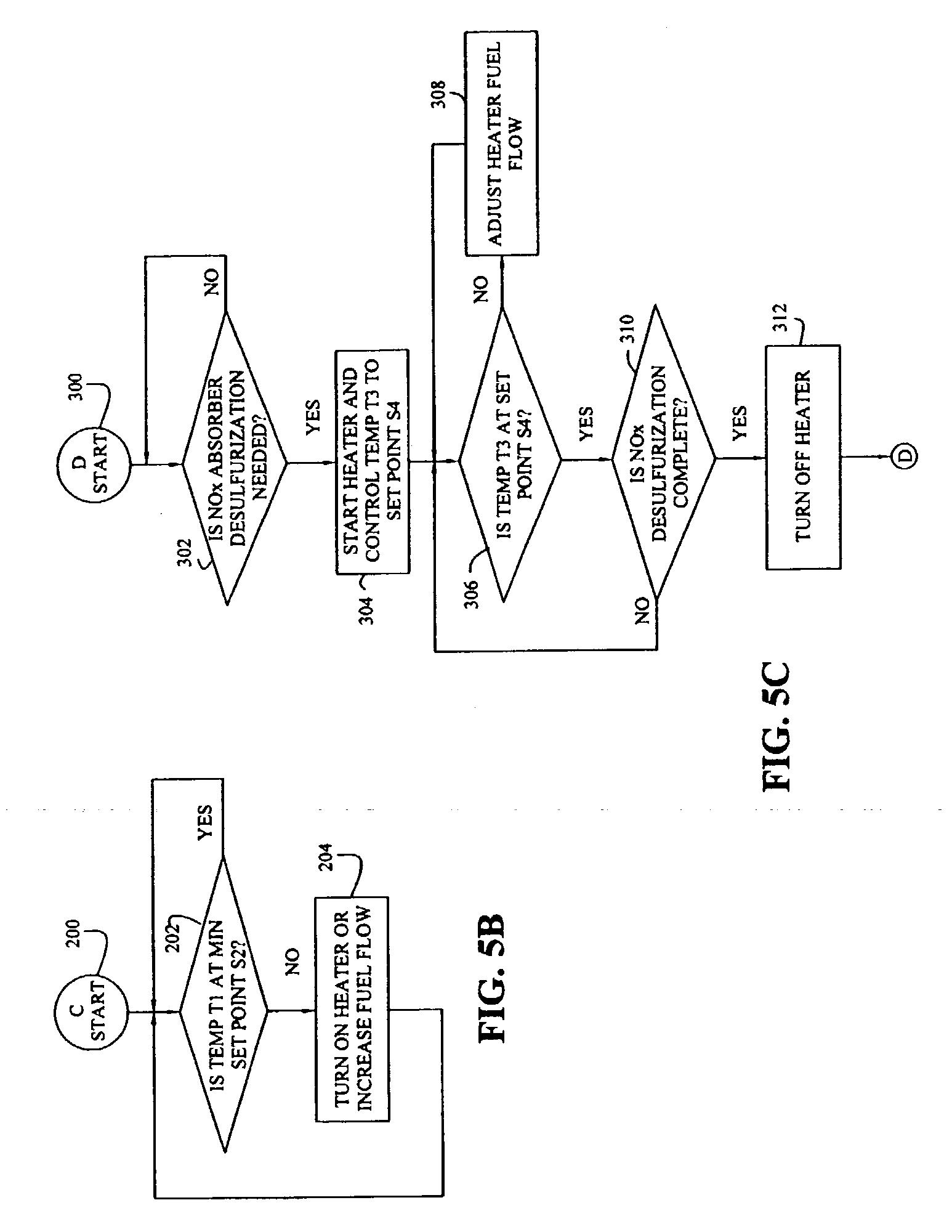 evinrude 12 24 trolling motor wiring diagram circuit