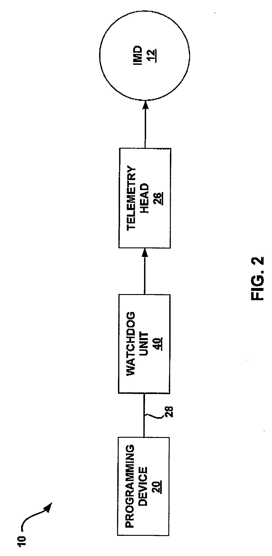 patent us20040138724