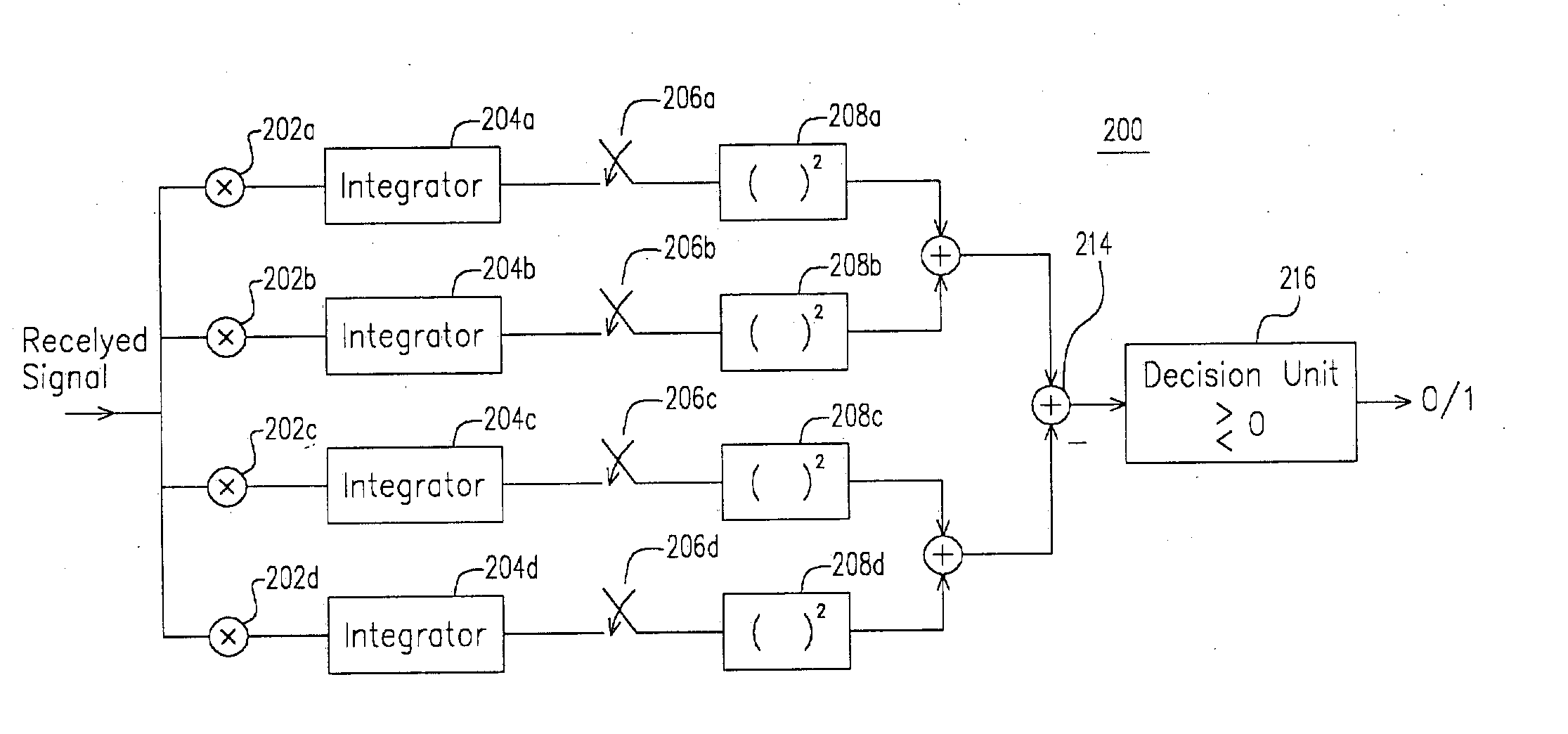 Patent US20040146124 - Algorithm for timing recovery in a fsk