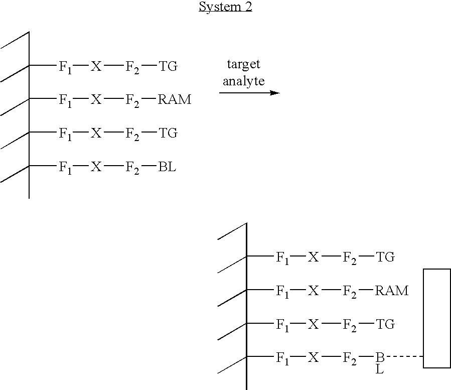 Figure US20040146909A1-20040729-C00038
