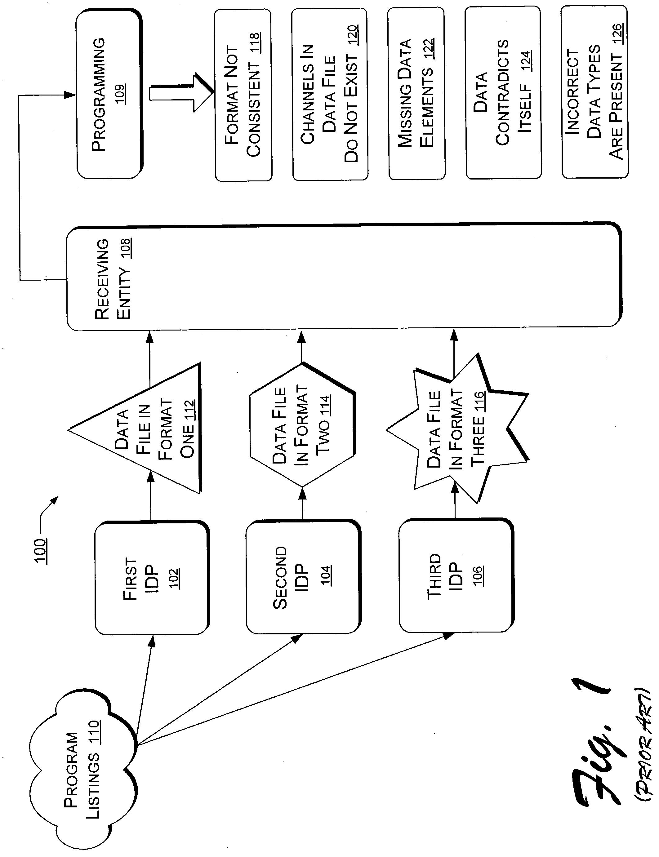 patent format