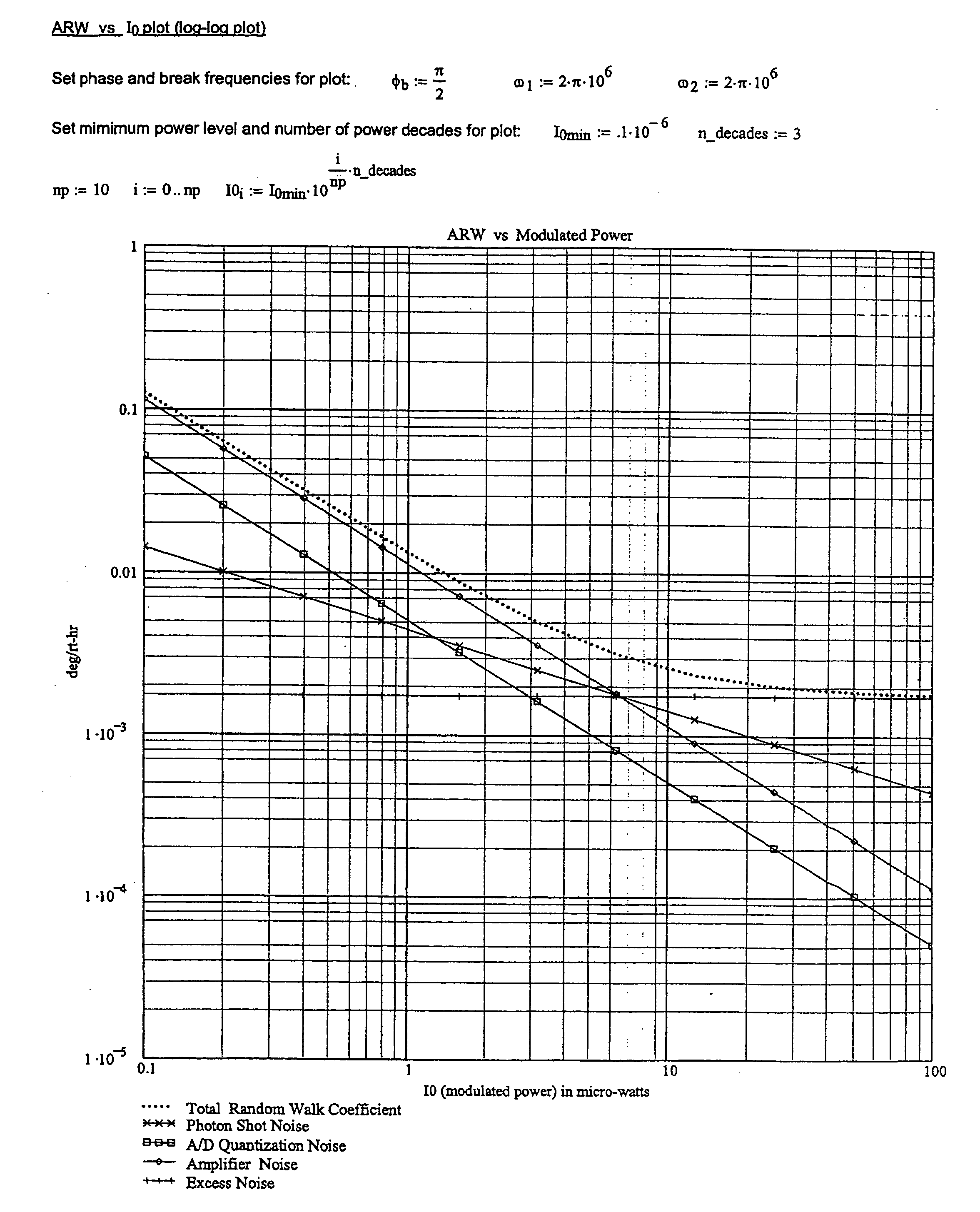 US20040174528A1 - Schemes for computing performance parameters of ...