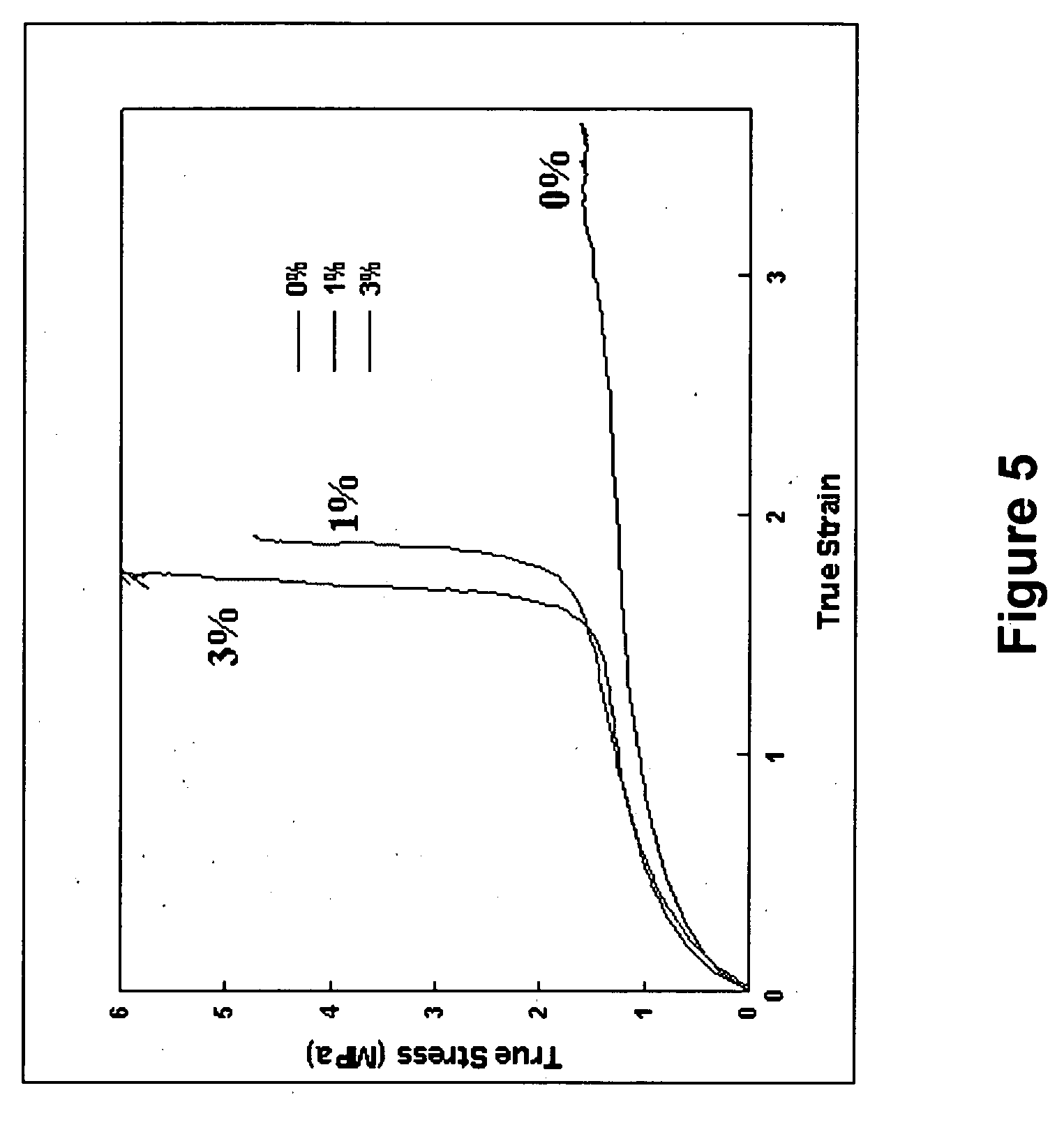 Patent Us20040176513 Process For Making Strain Hardened Polymer True Stress Diagram Drawing