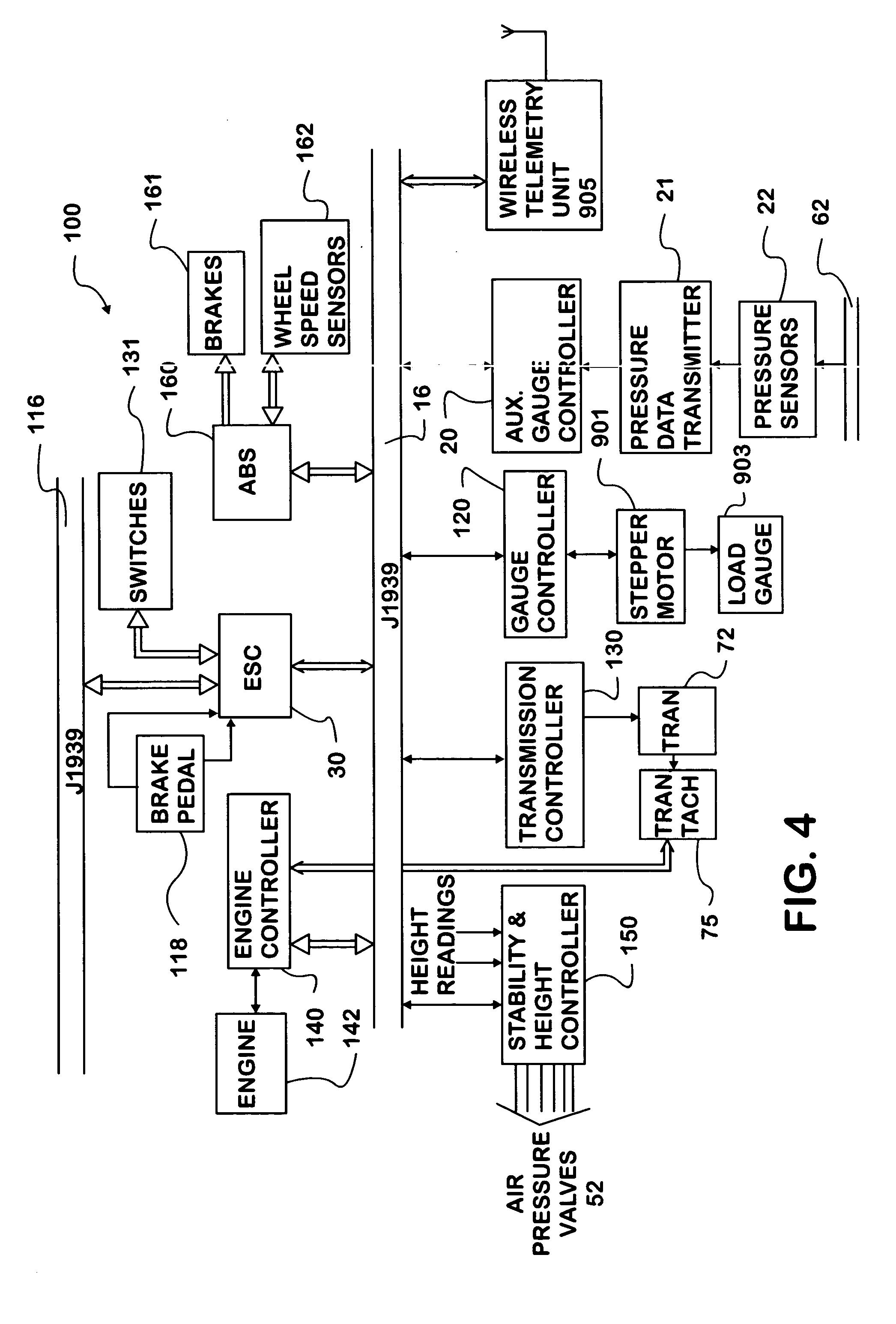 champion irrigation wiring diagram lawn sprinkler diagram
