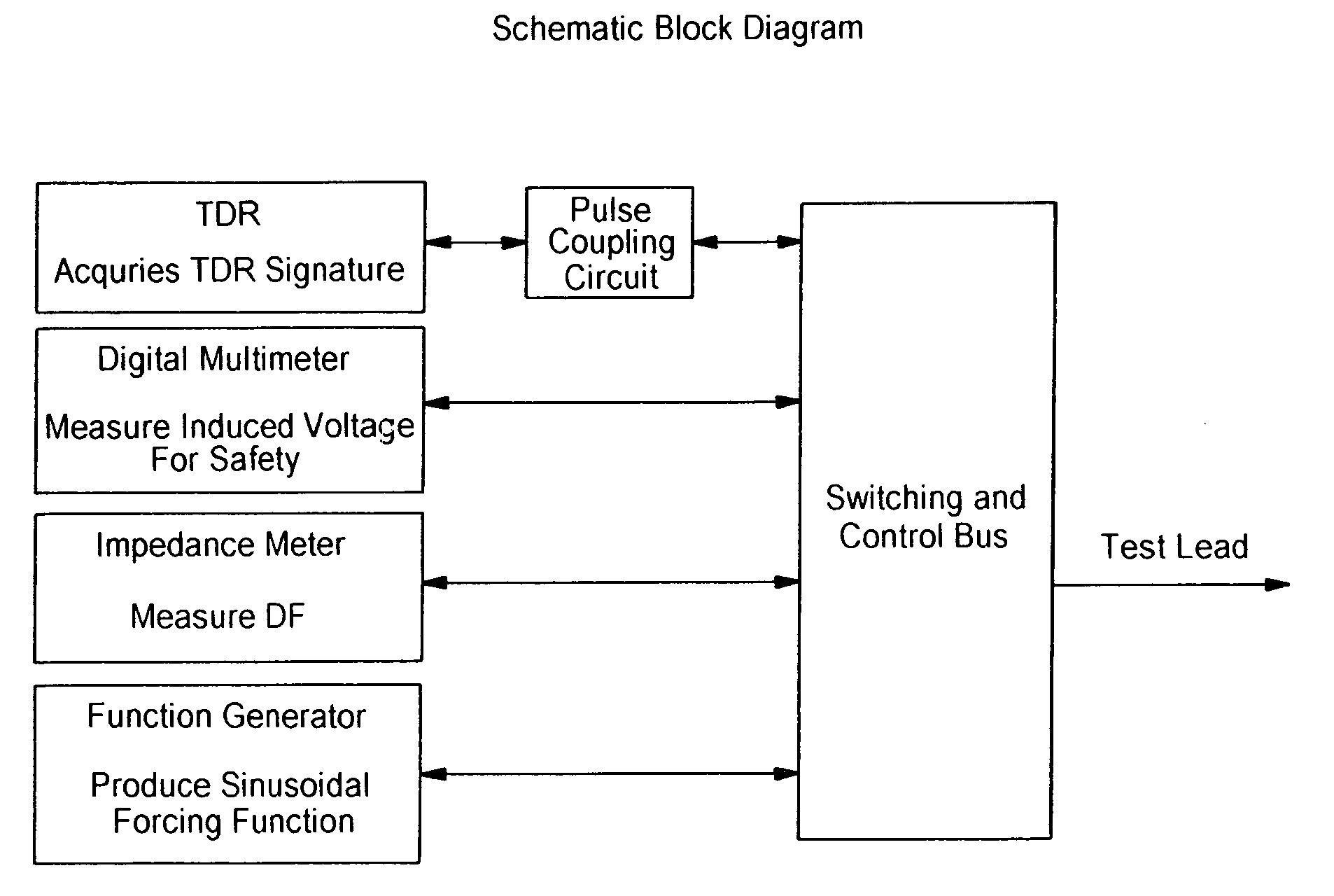 Patent Us20040183544 Method And Apparatus For Monitoring Integrity Function Generator Block Diagram Drawing