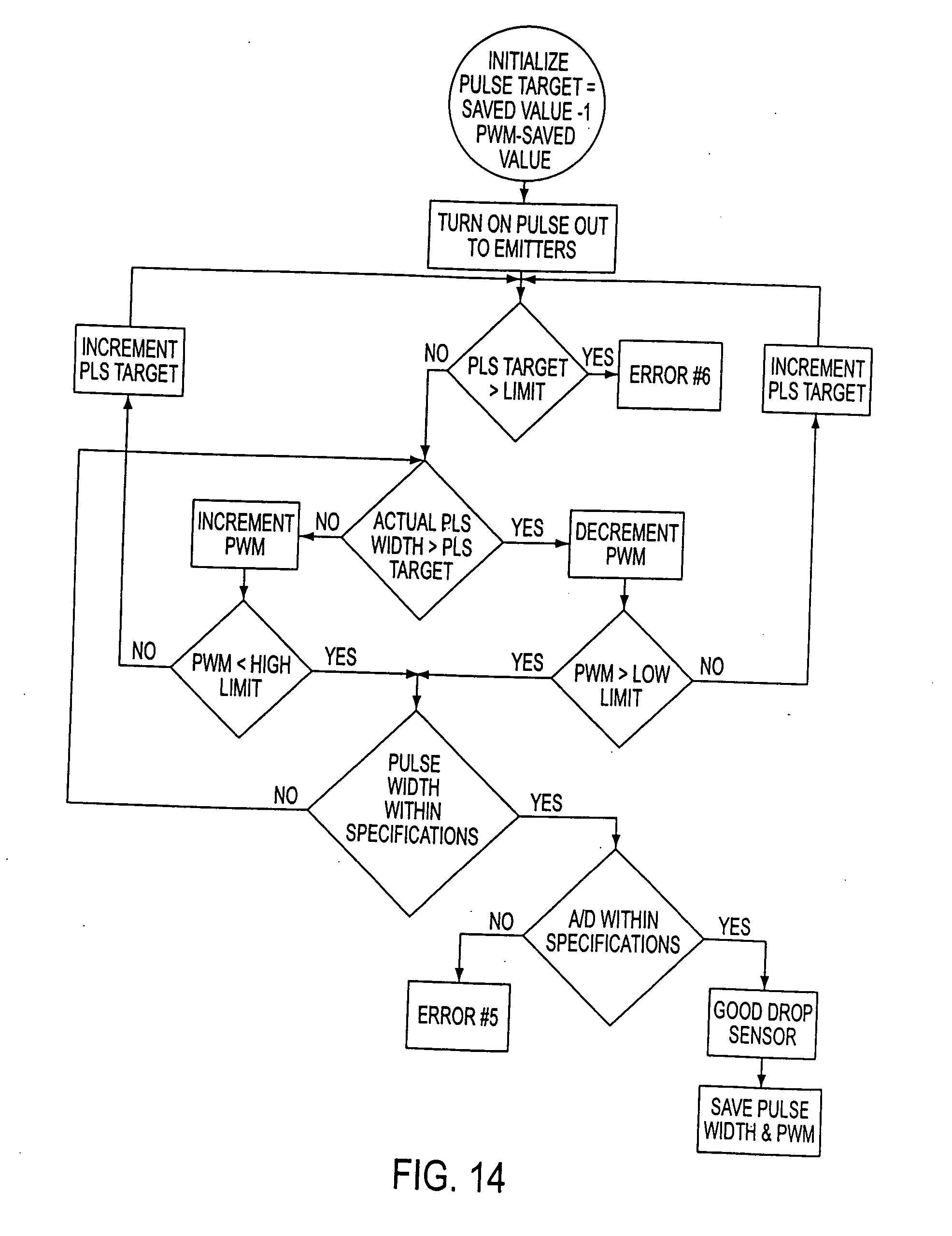 patent us20040204791 optical vend sensing system for control of State Diagram patent drawing