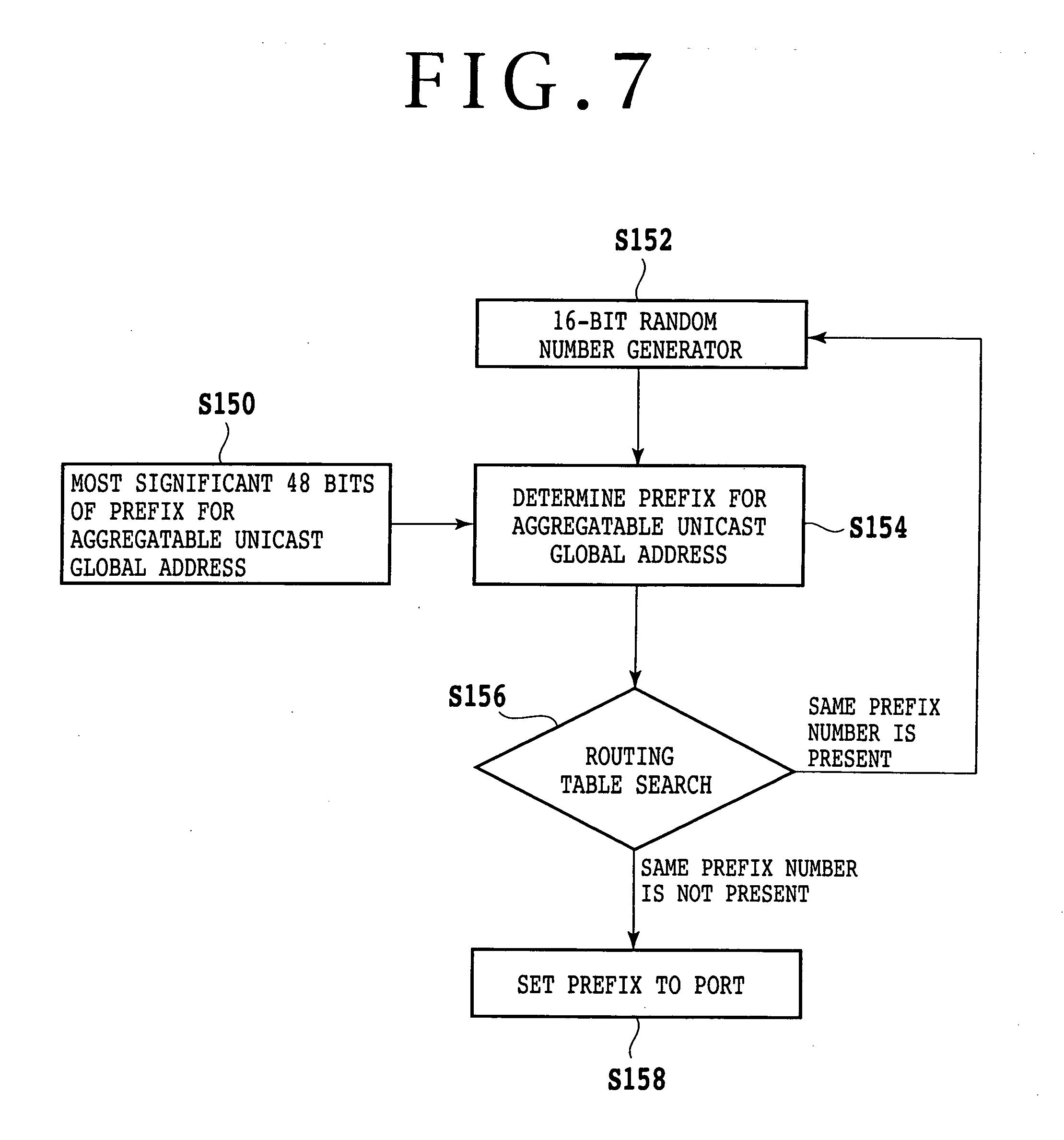 براءة الاختراع US20040205235 - Router for automatically generating