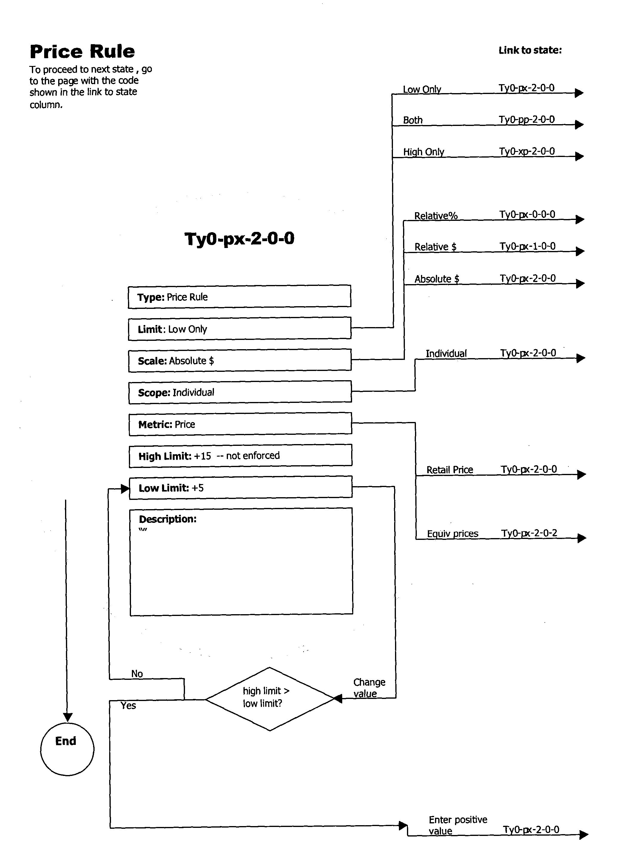 Figure US20040210541A1-20041021-P00038