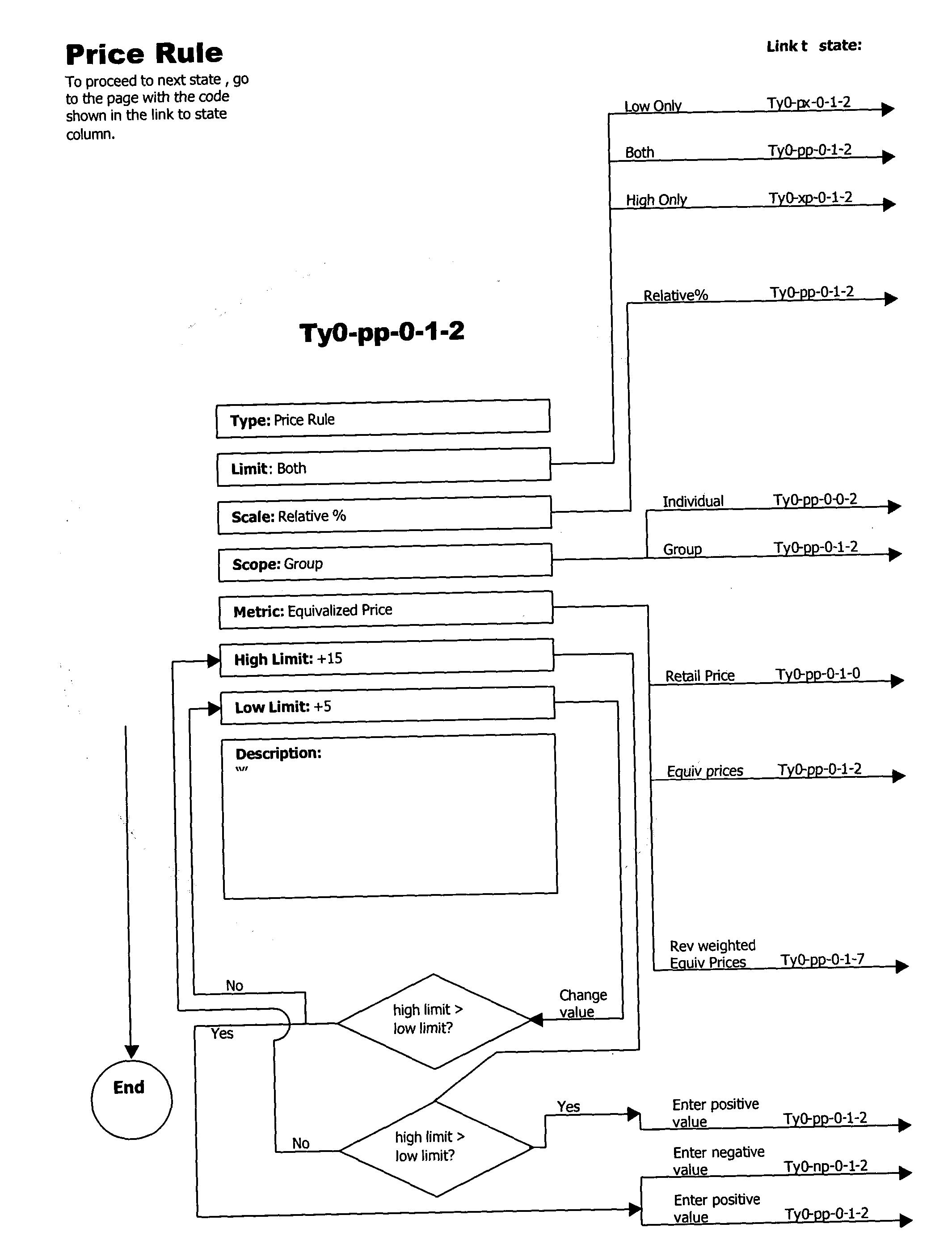 Figure US20040210541A1-20041021-P00044