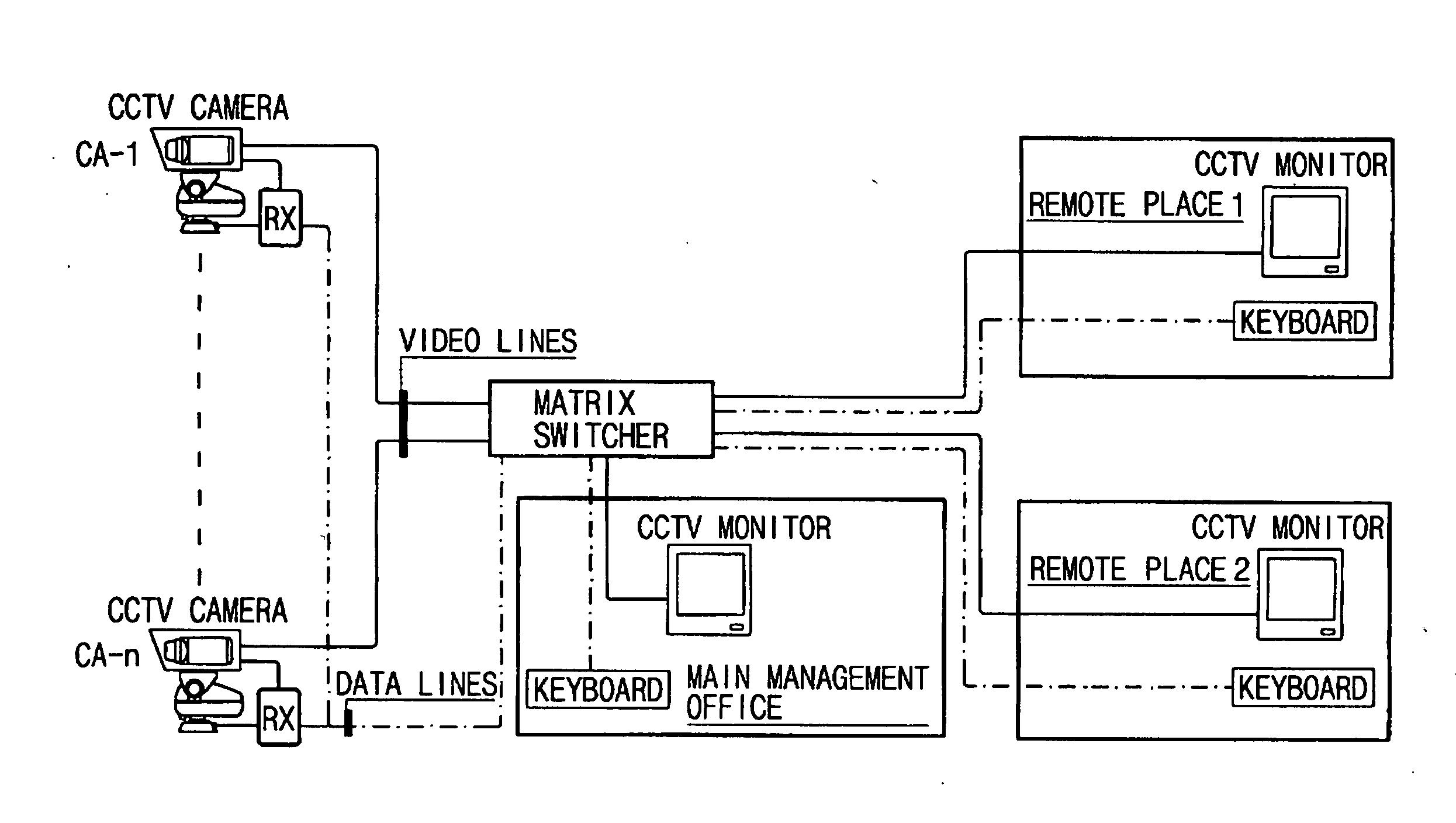 cctv block diagram – comvt, Wiring block