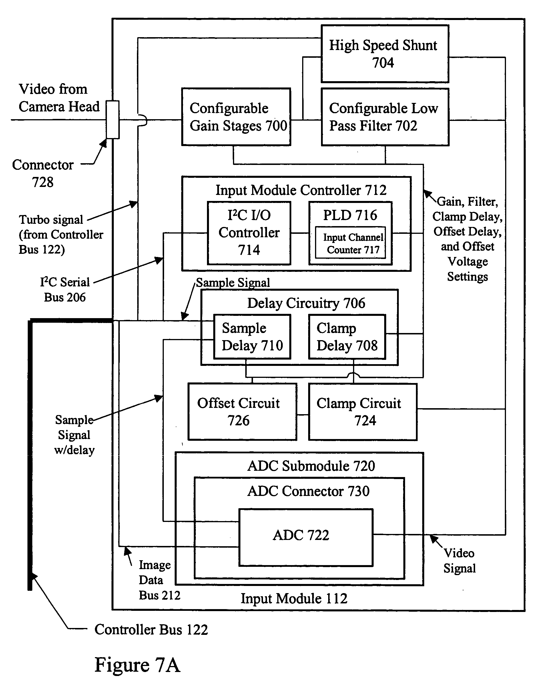 Nice Rs232 Wiring Diagram Ornament - Best Images for wiring diagram ...