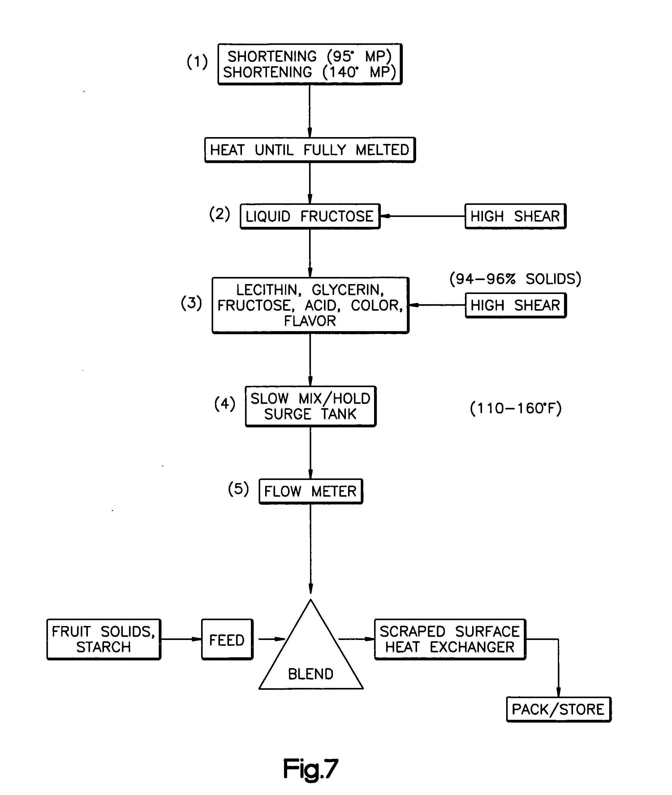 patent us20040265472
