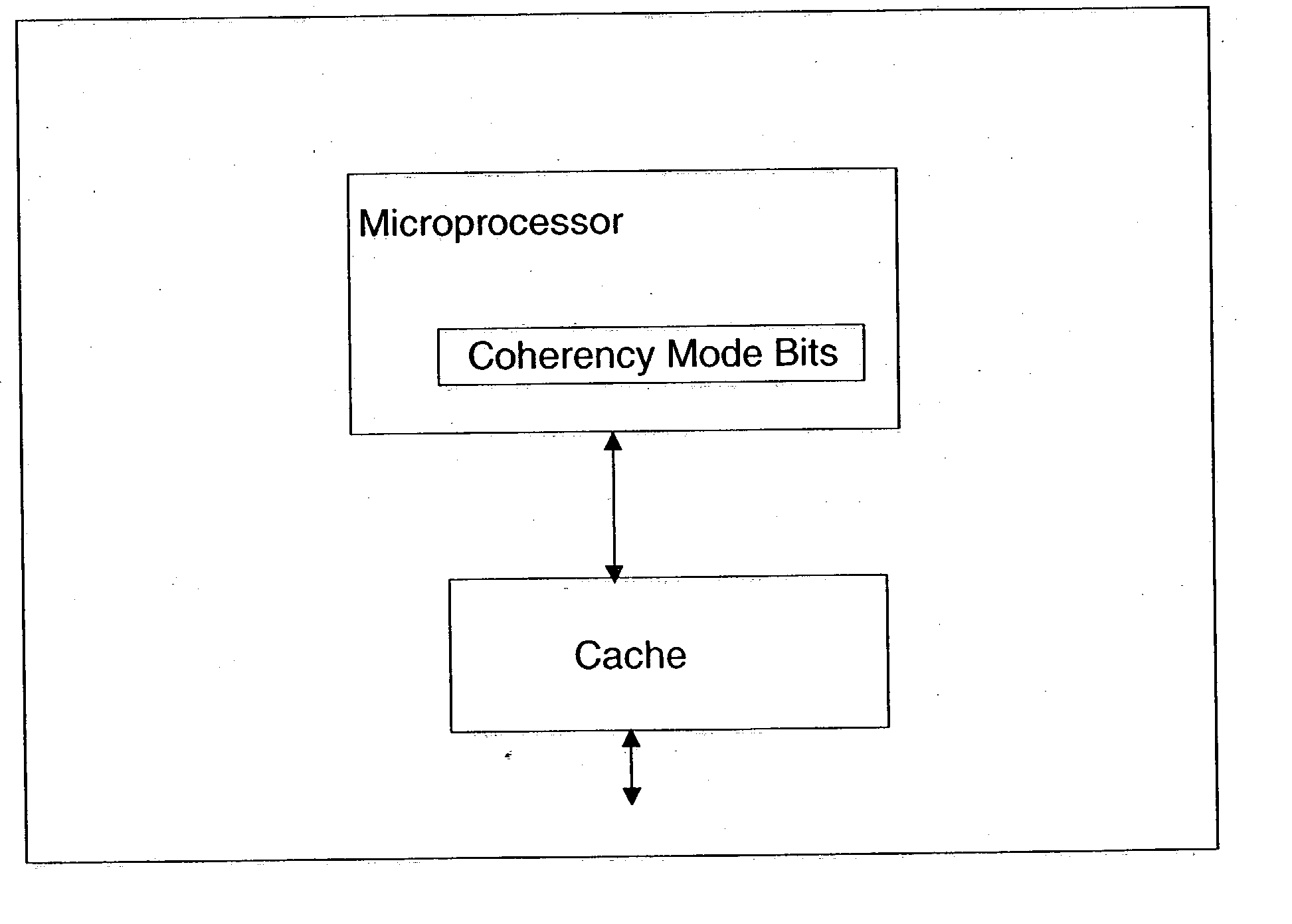 a multiprocessor can be defined Multiprocessor: can management personnel recognize the monetary benefit of multiprocessor  how and when will the baselines be defined is there a multiprocessor .