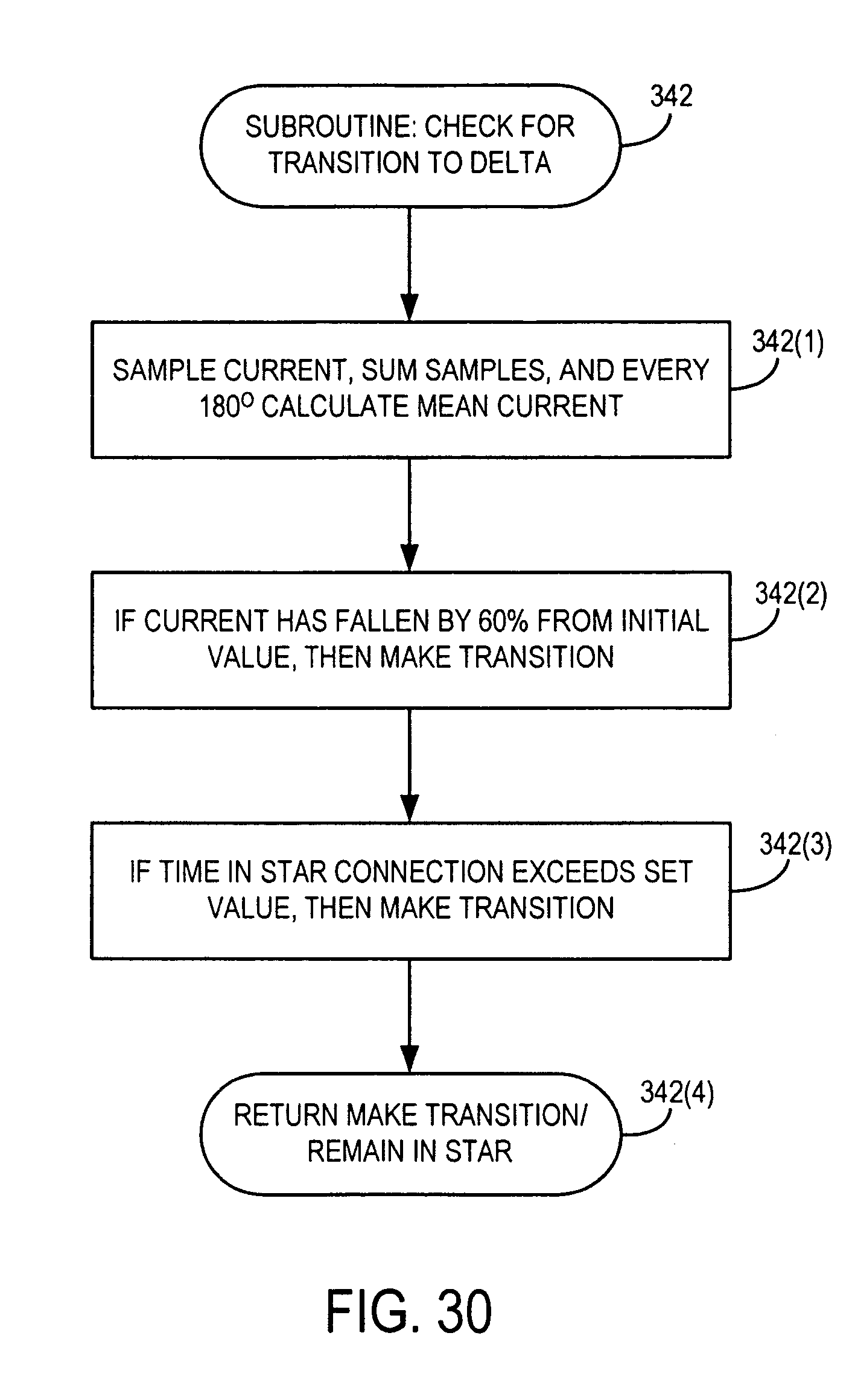 Patent US20050013085 - Method and system of controlling asynchronous on