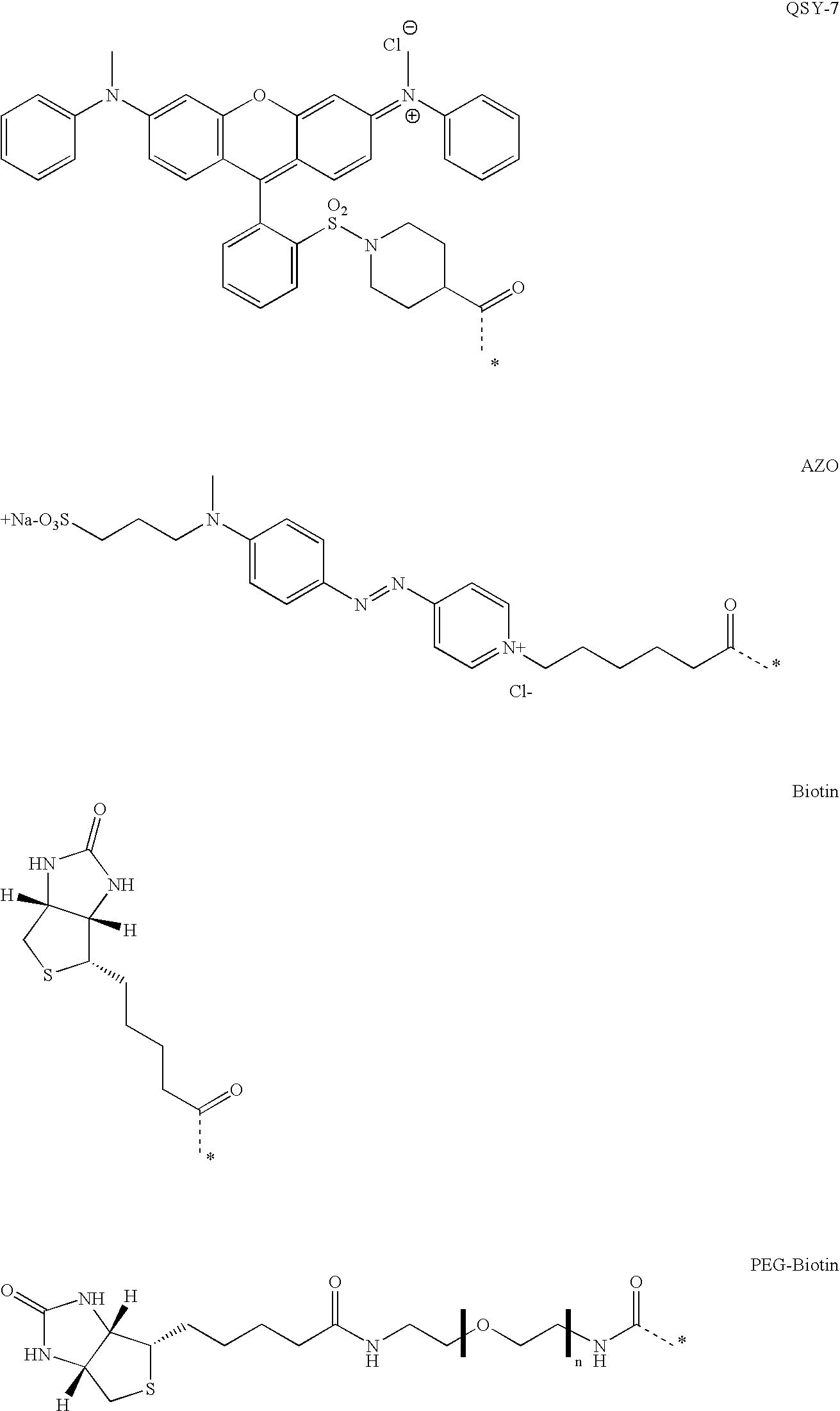 enzyme assay protocol for protease Various activity of papain such as proteolytic activity, endoesterolytic activity,  amidolytic activity also studied enzyme-linked immunosorbent assay for.