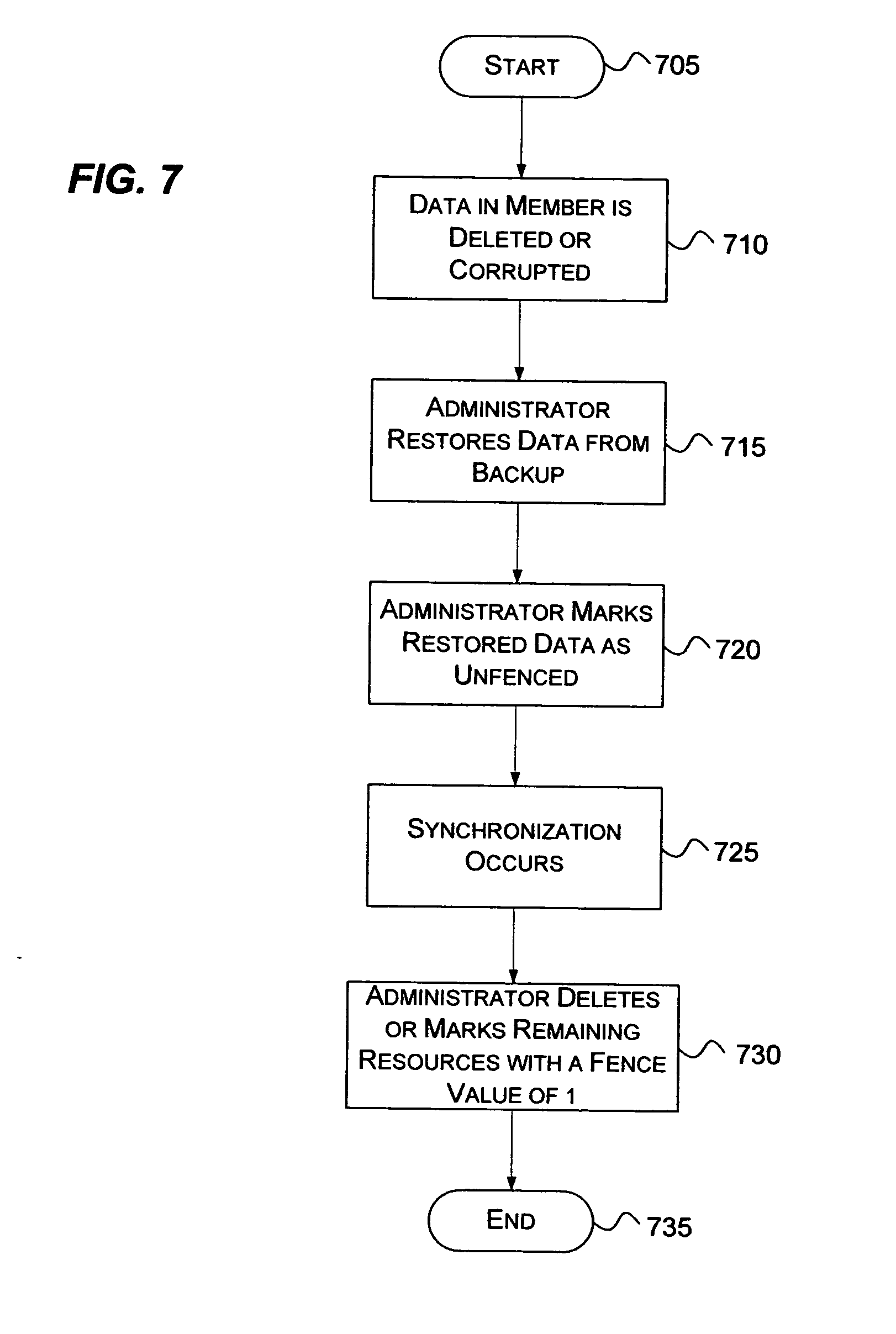 Patent Us20050015413 Granular Control Over The Authority Of Gameport To Usb Wiring Diagram Drawing