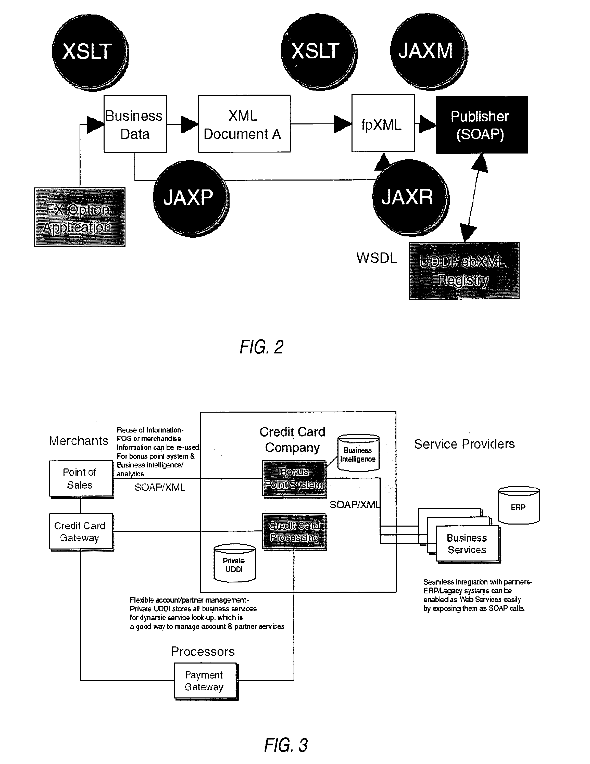A qos broker based architecture for efficient web services