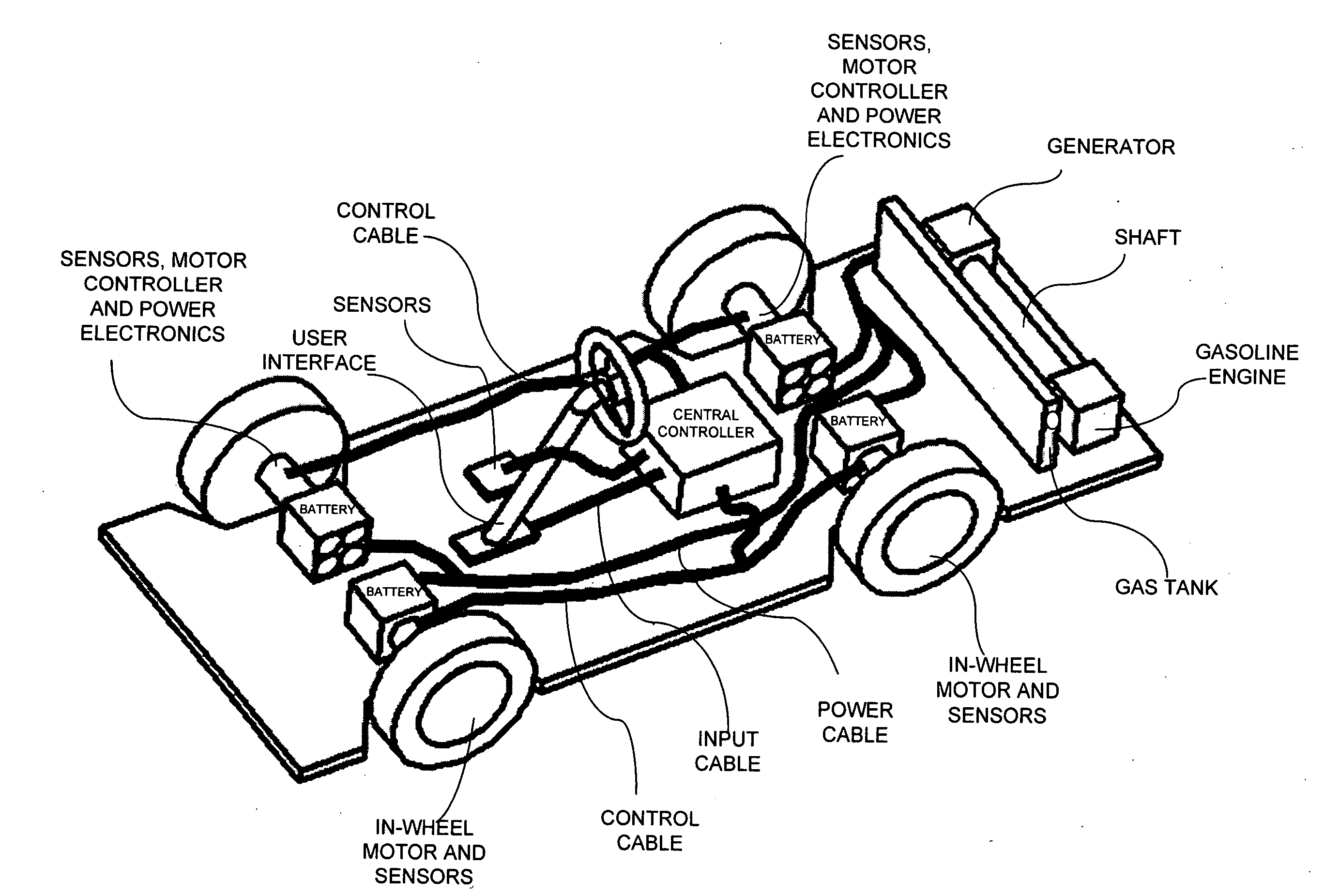 patent us20050052080 - adaptive electric car