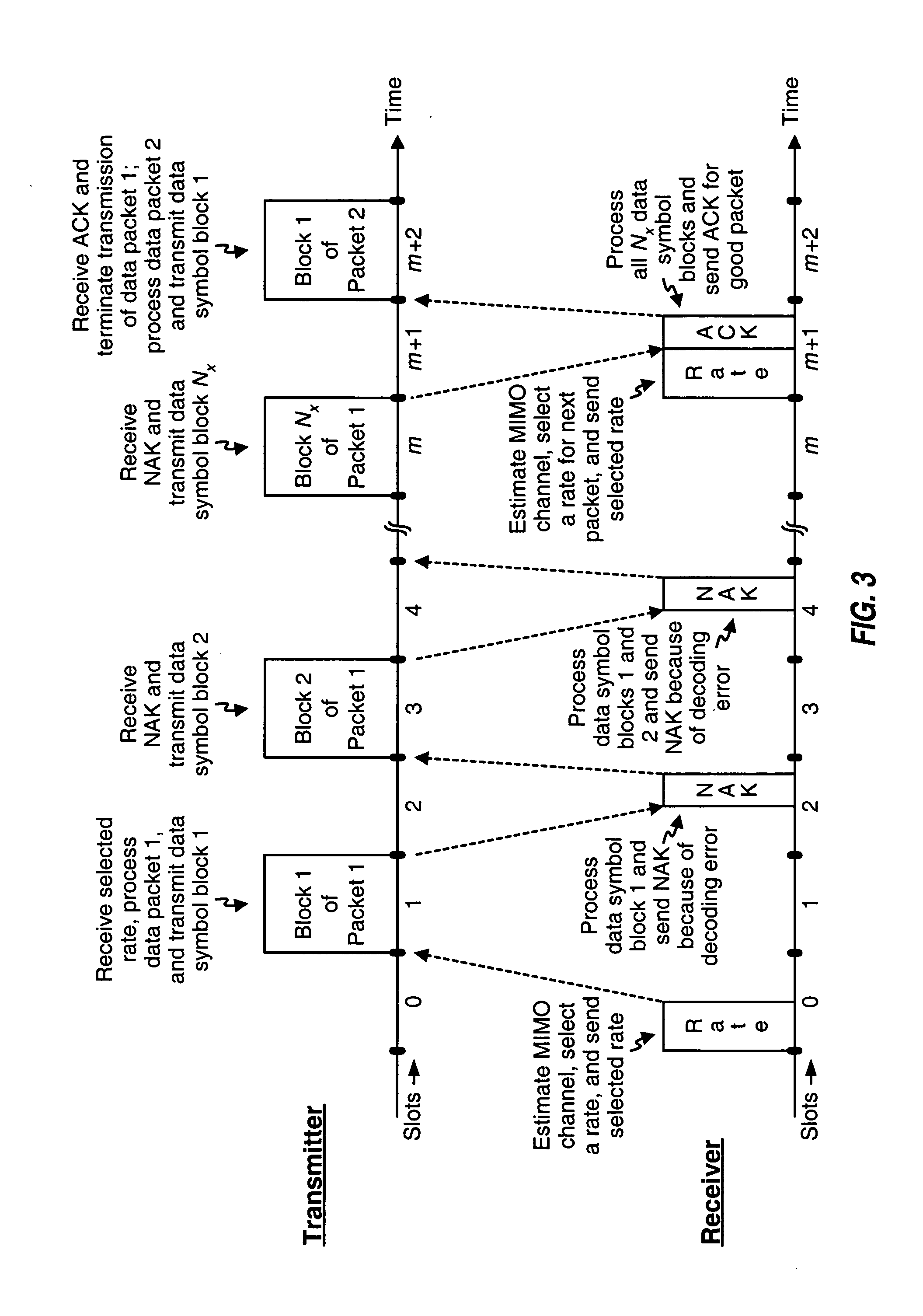 Patent us20050052991 incremental redundancy transmission in a patent drawing biocorpaavc