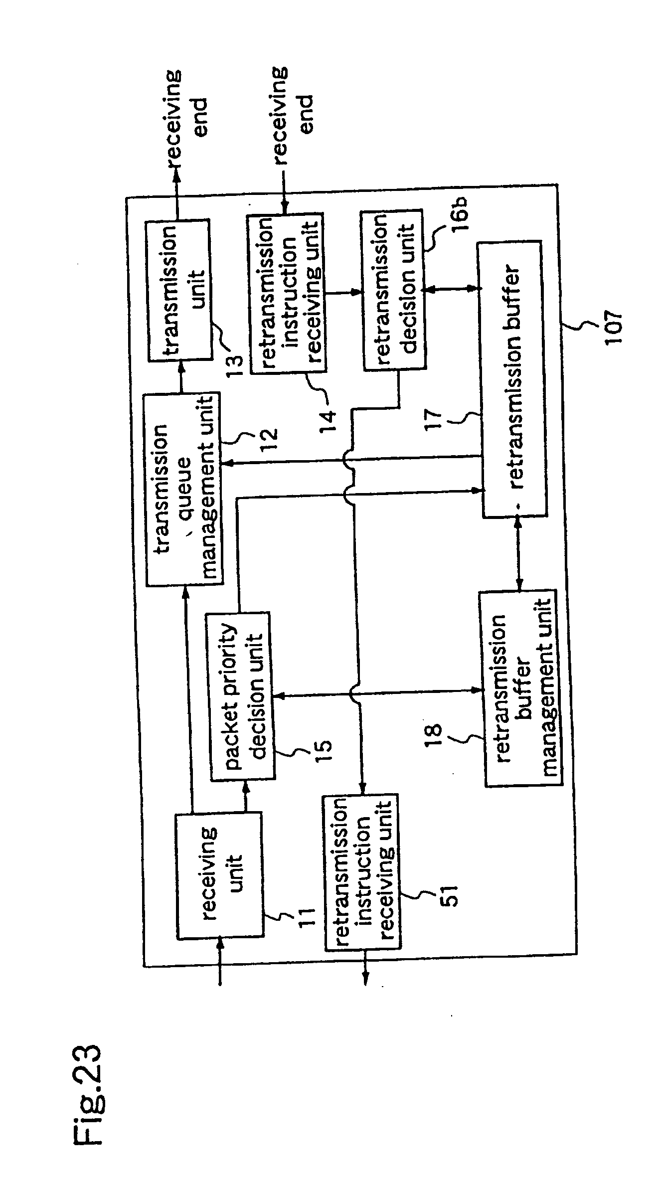improved methodology for data transmission and The phrase data transmission can refer to many things, but in its most basic definition, data transmission is the physical transfer of data over a communication channel specifically, data transmission in information technology relies on computer networking equipment.