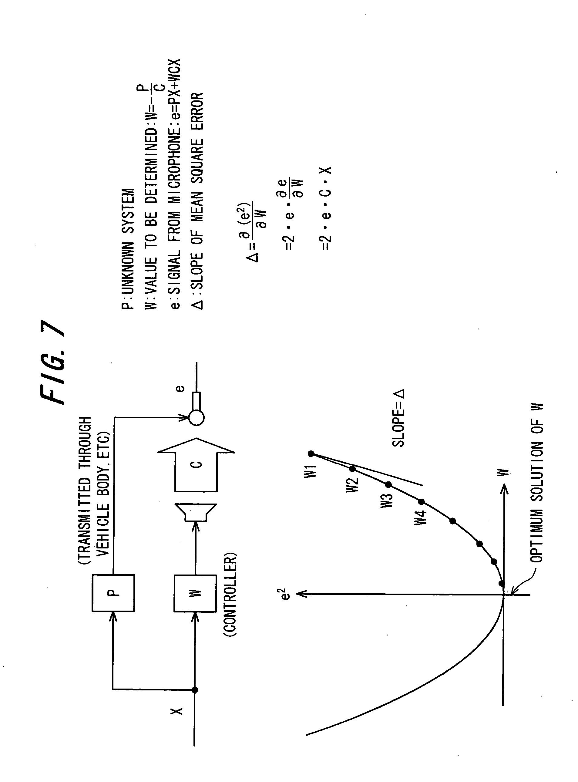 patent us20050053244