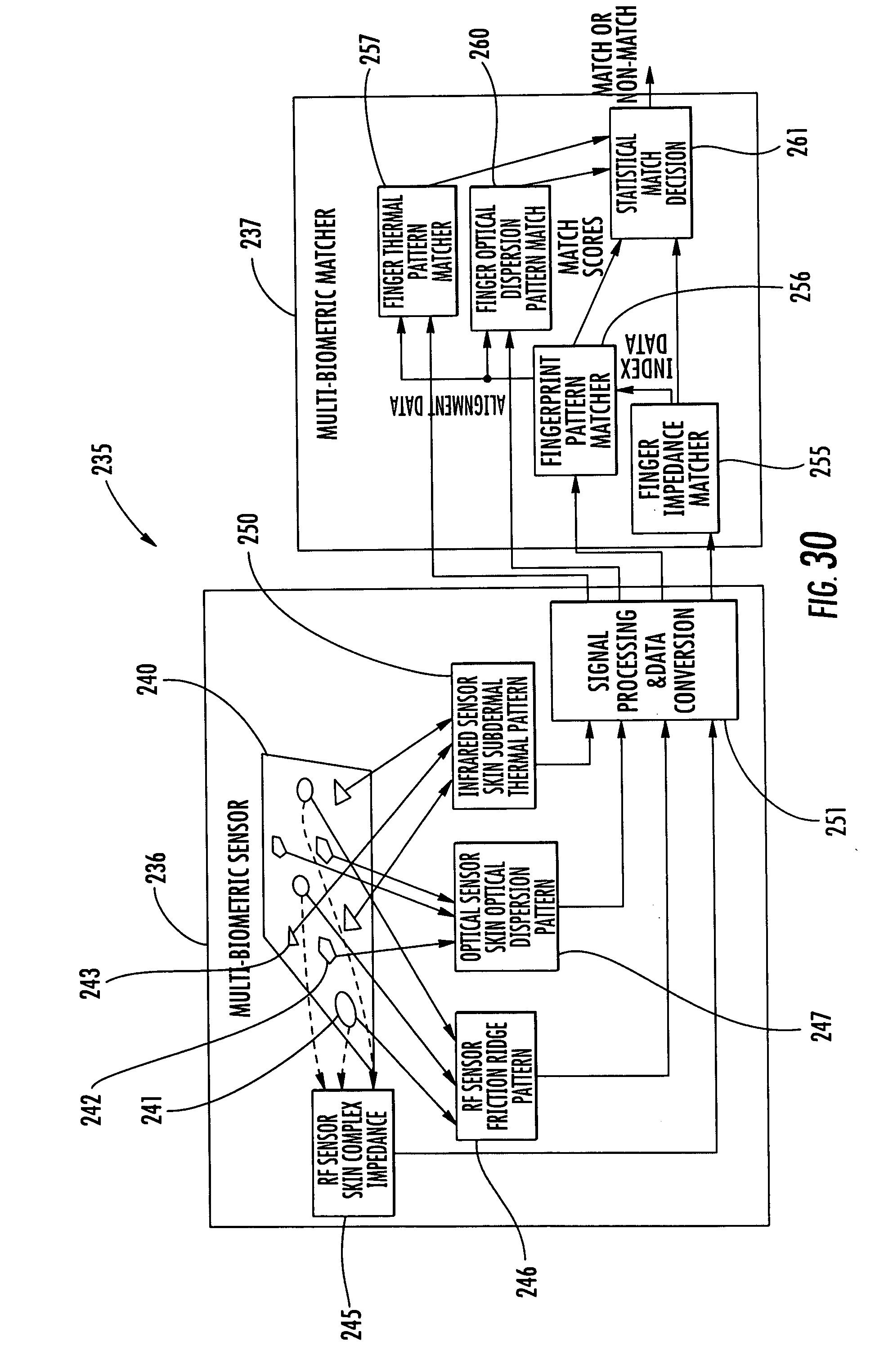 patent us20050063571