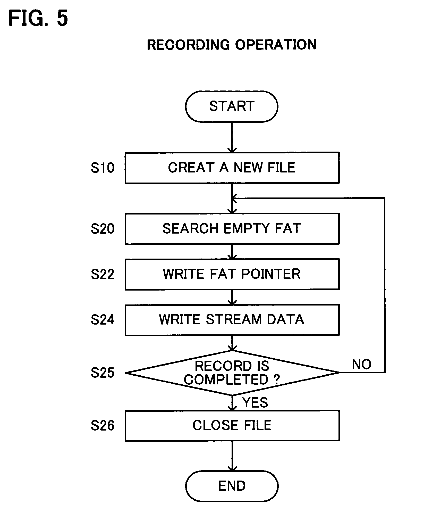 Patent us20050076063 file system for enabling the - Rebuild file allocation table ...