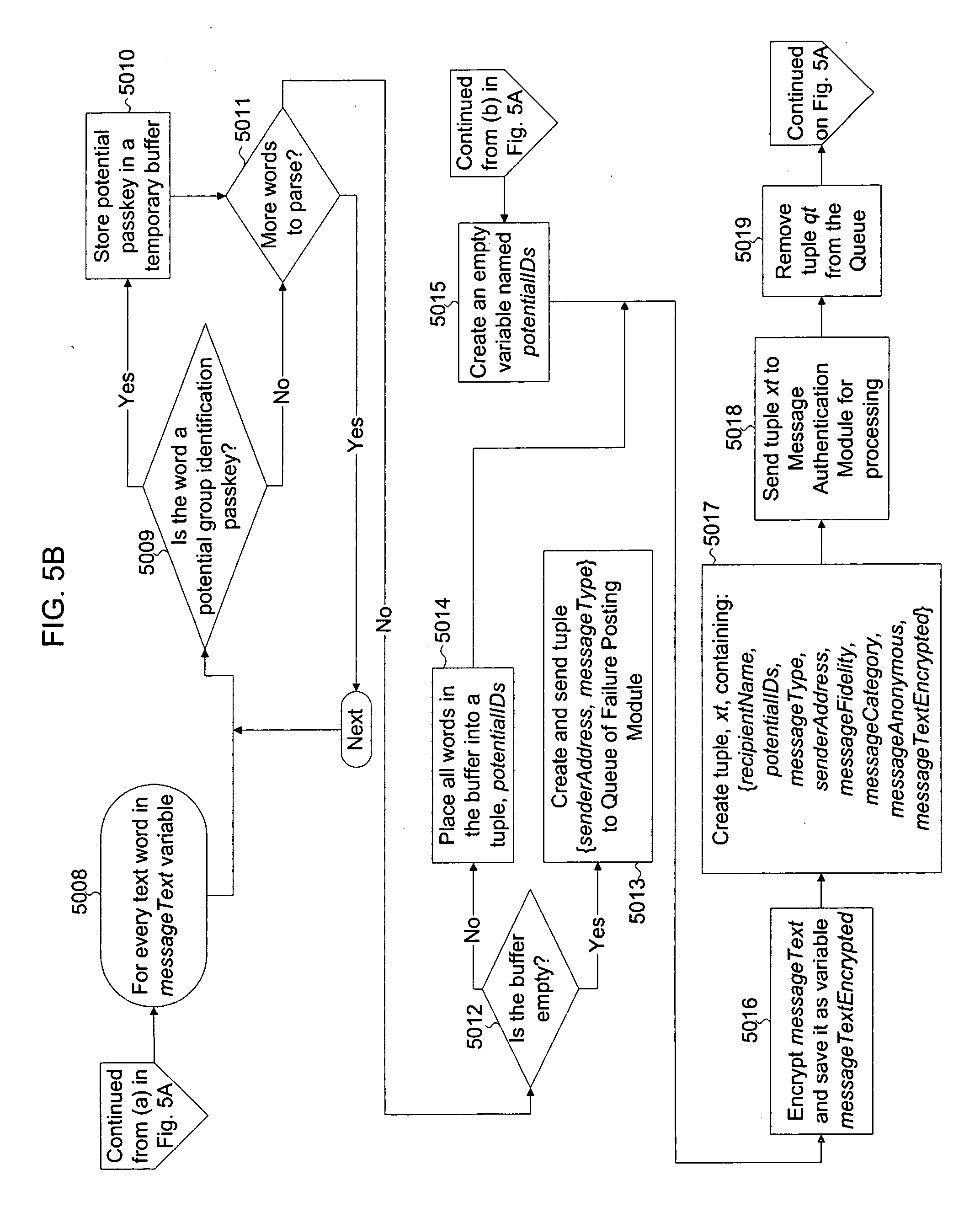 Patent US20050076089 Method And System For Communication From  US20050076089A1 20050407 D00021 US20050076089 Is Receival A Word Complaint  Is Receival A Word