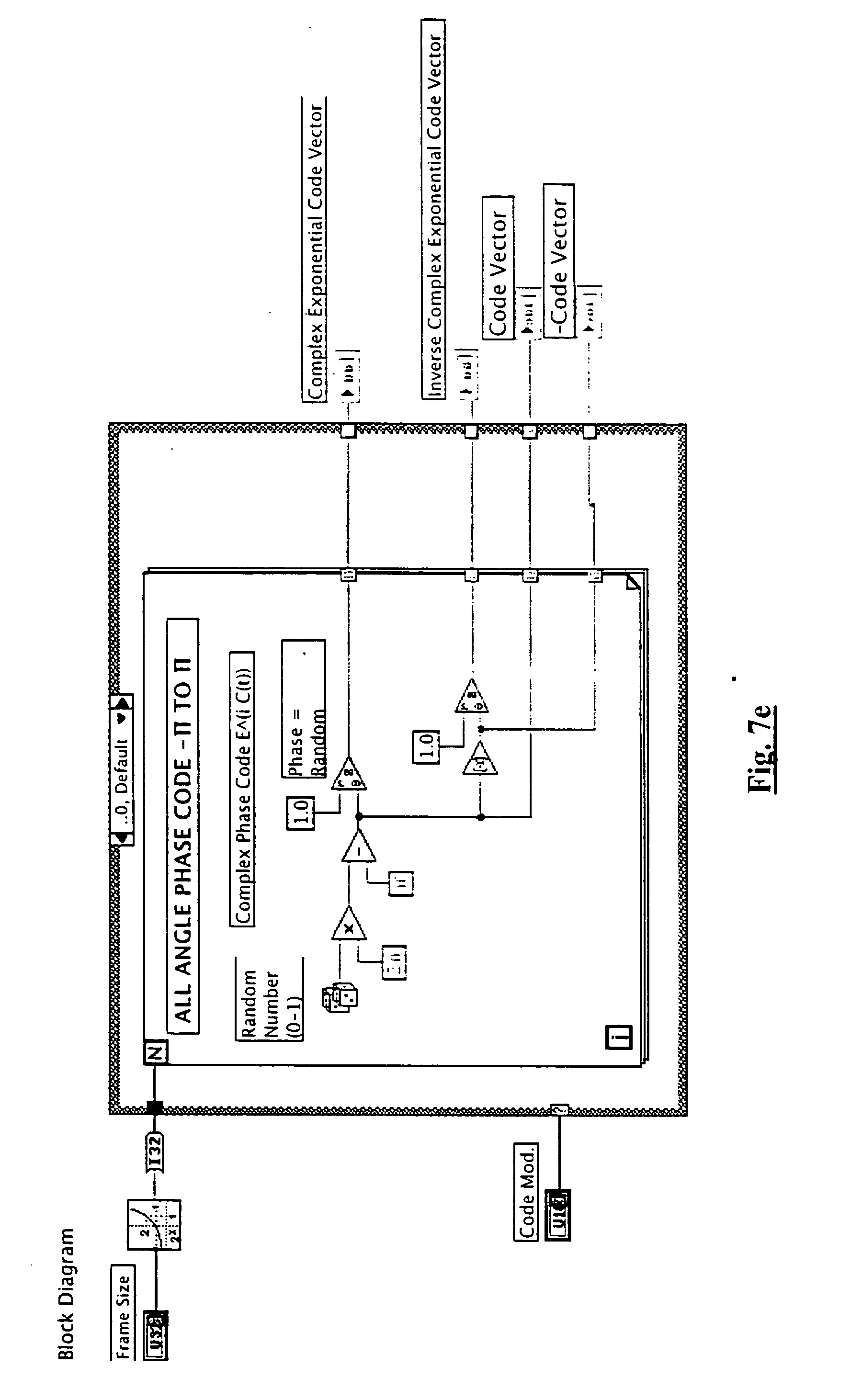 Patent Us20050084031 Holographic Communications Using Multiple 5hz 5mhz Function Generator Circuit Is Shown In The Chart Drawing