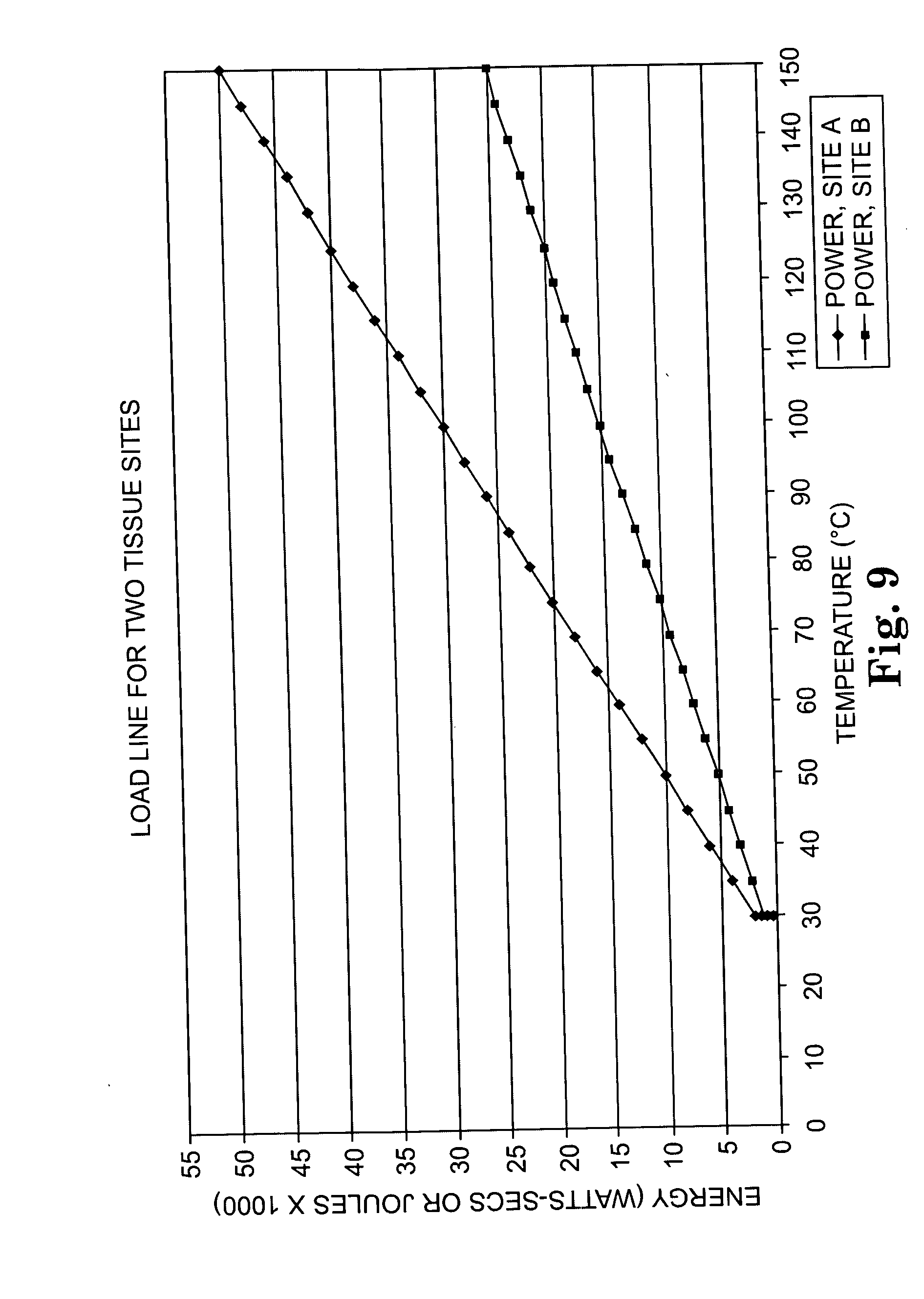US20090125011 together with US6936047 additionally Rf Generators additionally COSMAN together with US20050085804. on of radio frequency lesion generator
