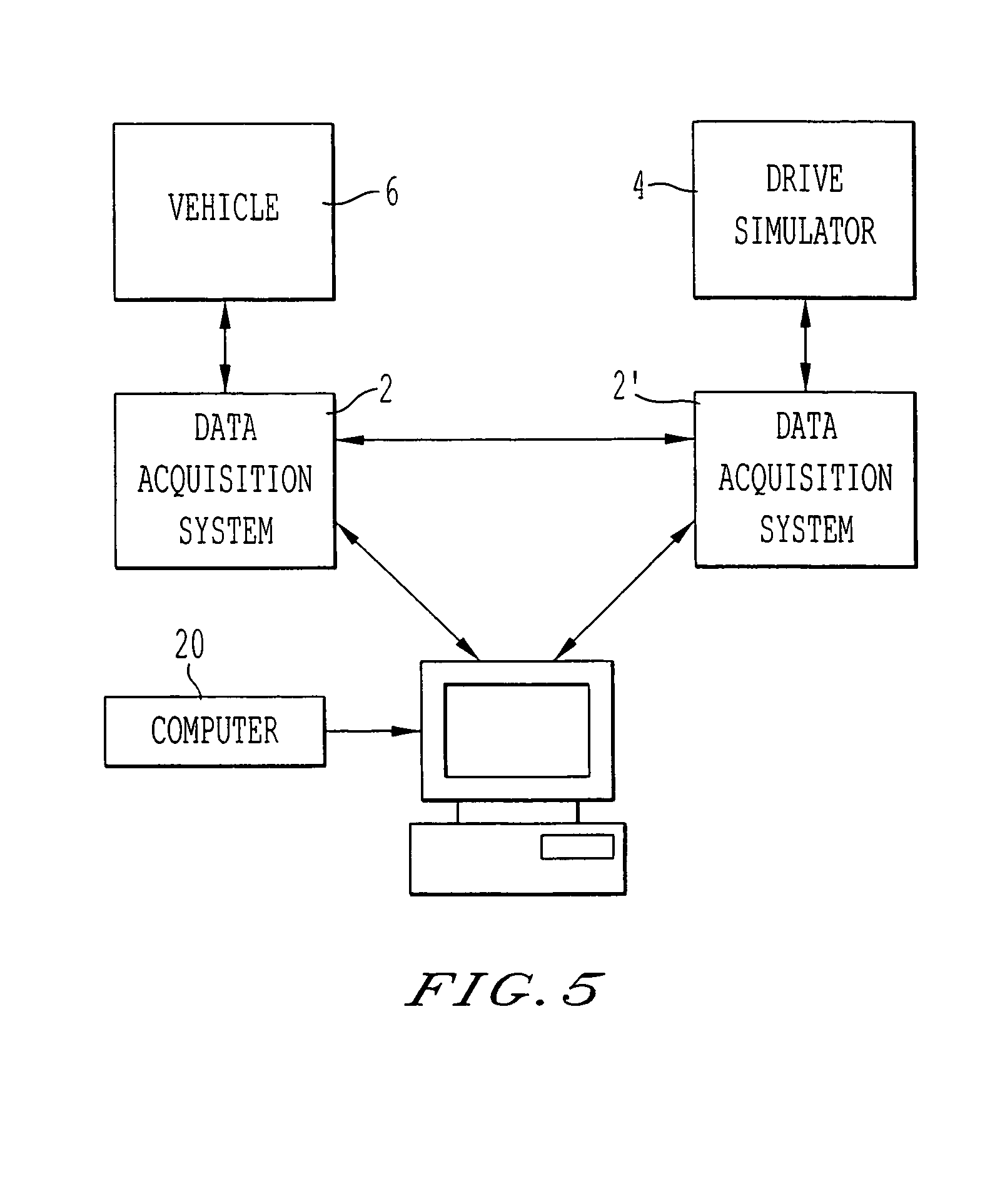 Civil Data Acquisition System : Patent us  system for combining driving