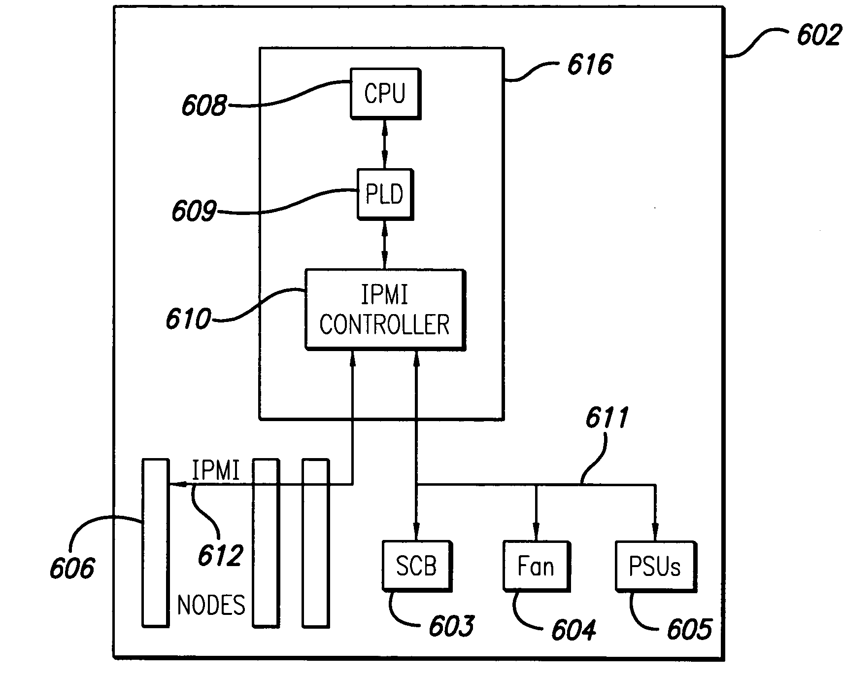 براءة الاختراع US20050091438 - Exporting 12C controller