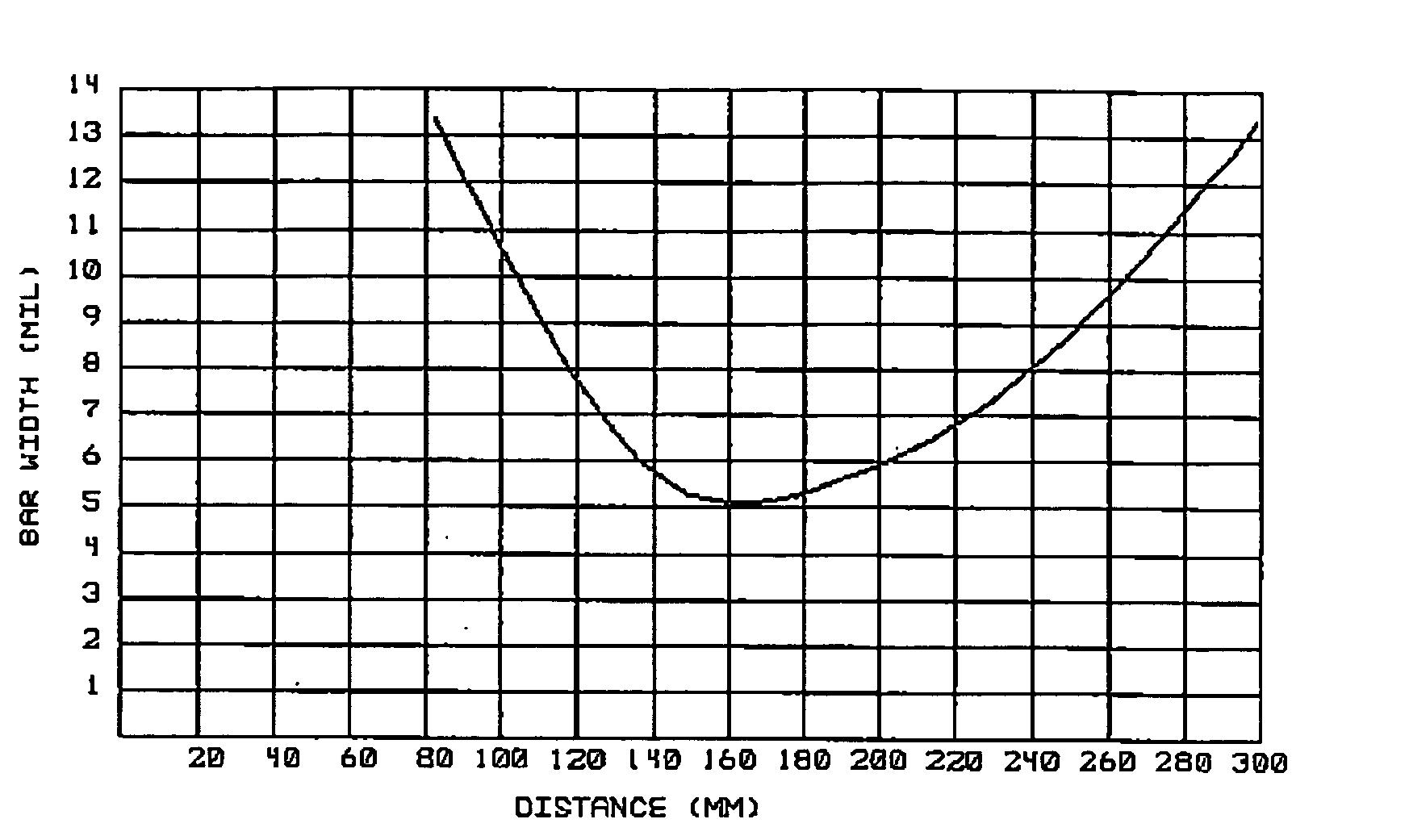 Figure US20050103847A1-20050519-P00006
