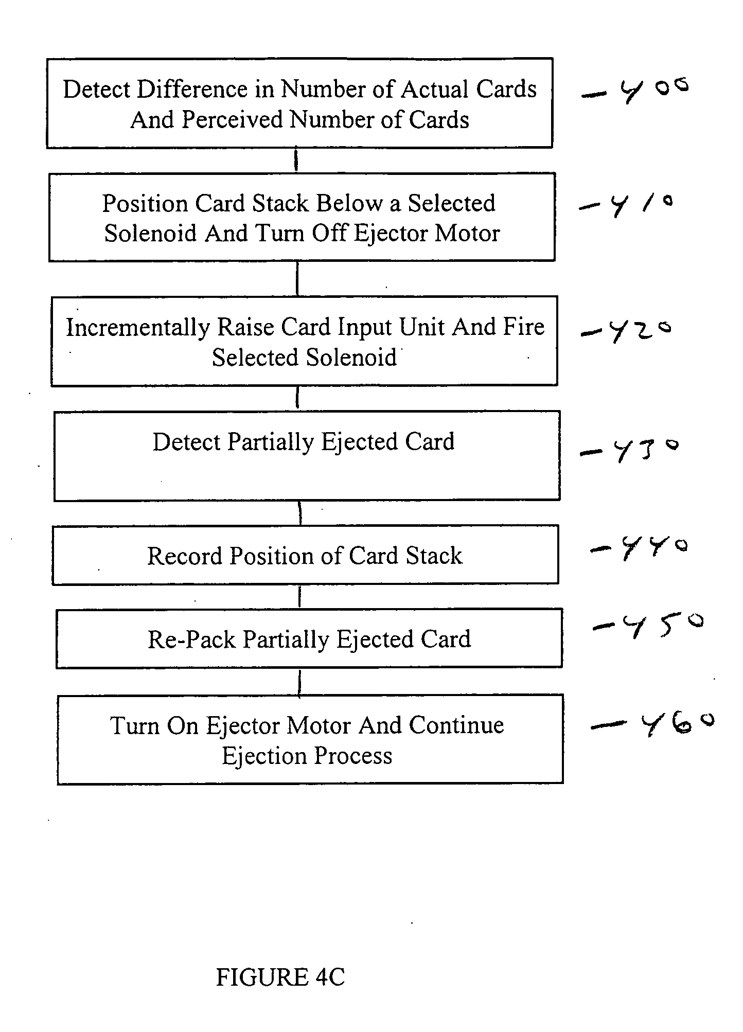 Analysis of casino shelf shuffling machines