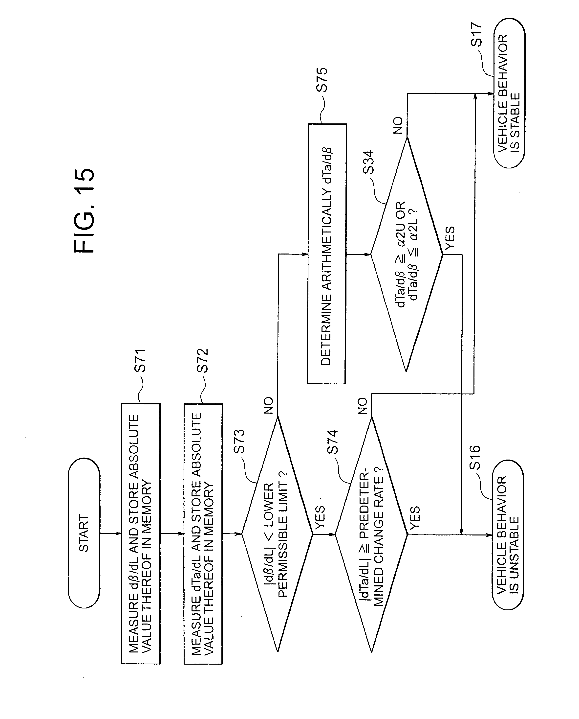 Patent US20050119815 - Motor vehicle state detecting system ...