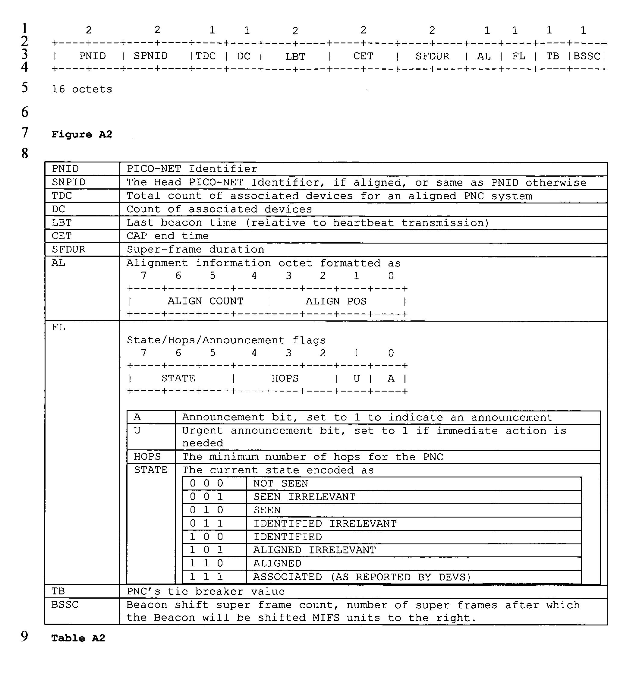 Figure US20050128991A1-20050616-P00002