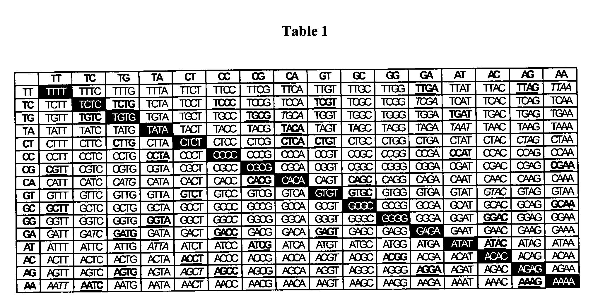 Figure US20050130173A1-20050616-P00001