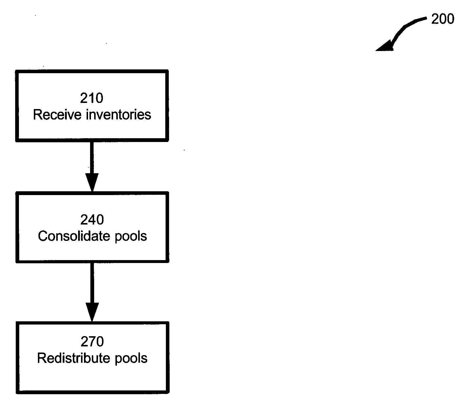 Bank loan trading system and method
