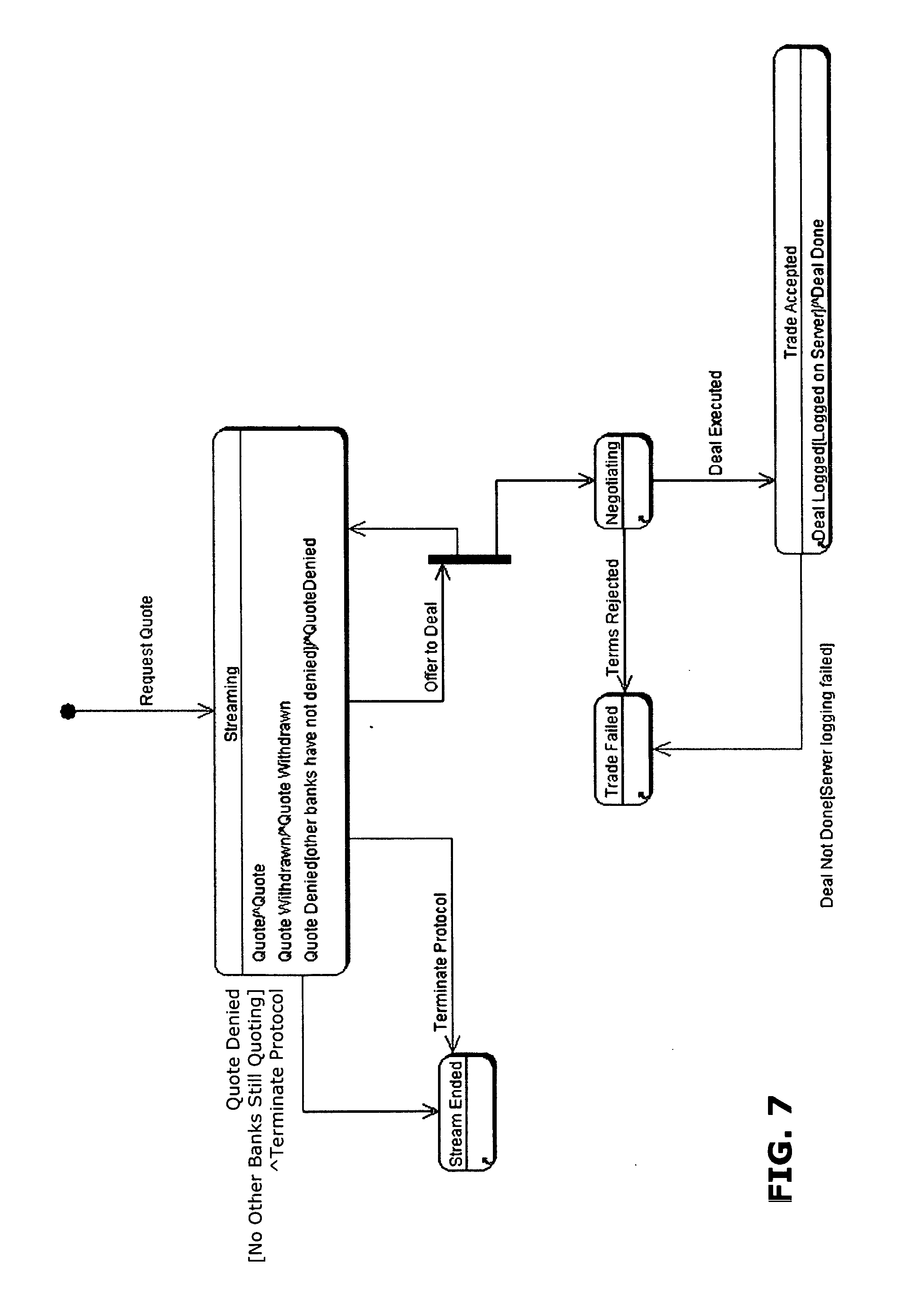 Trading system and methods