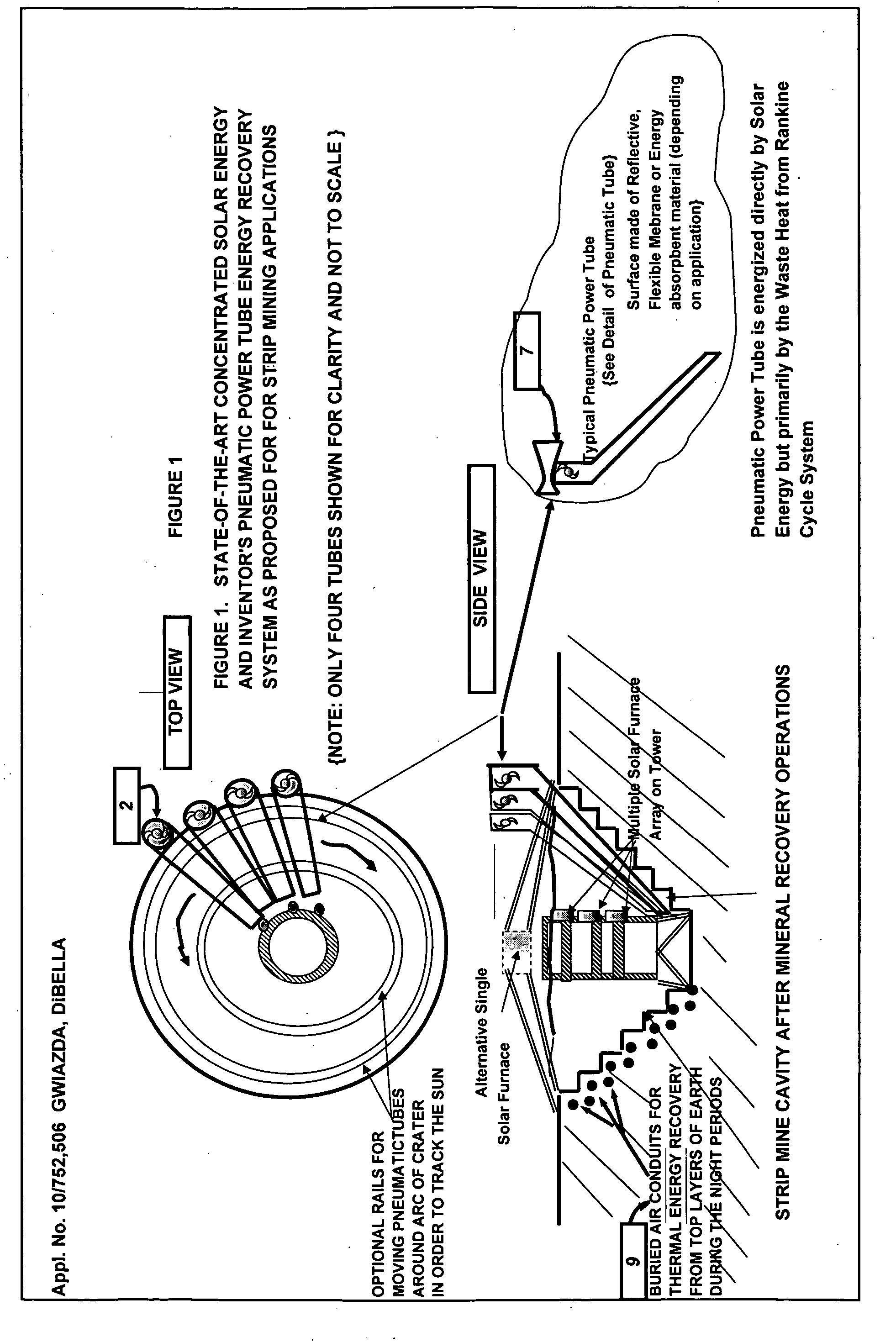 patent us20050150225  pneumatic