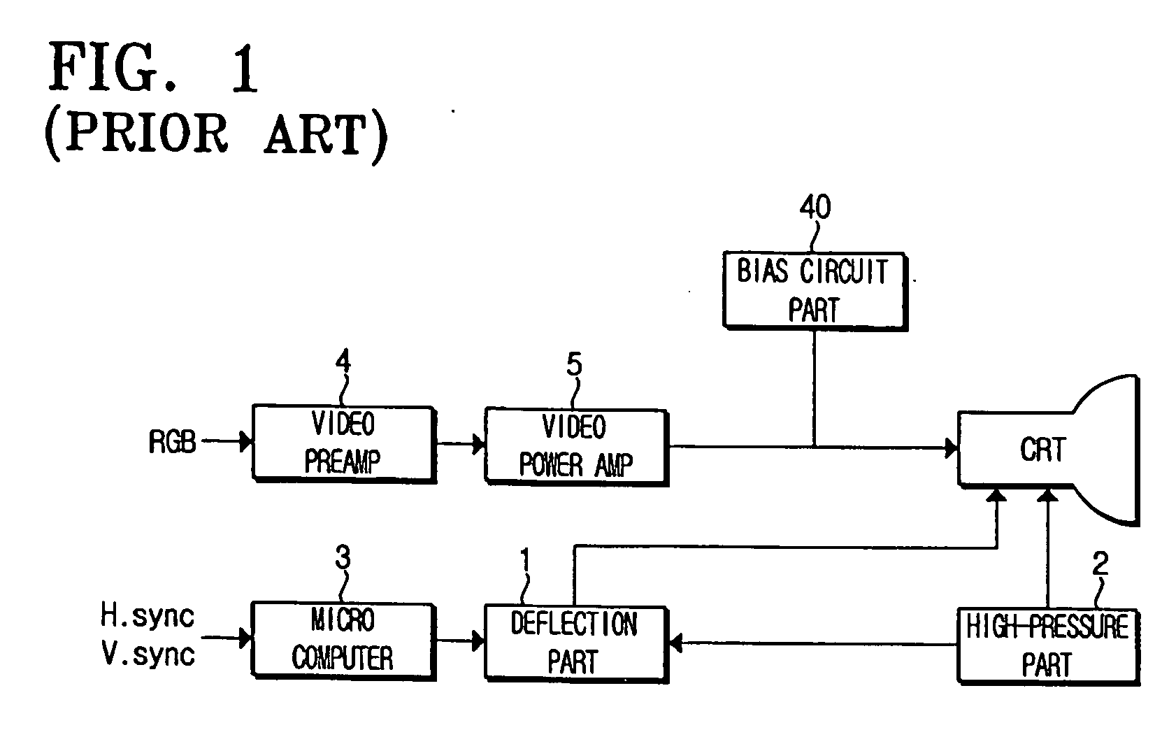 Patent Us20050174481 Bias Circuit To Prevent Distortion Of Color Crt Screen Schematic Drawing