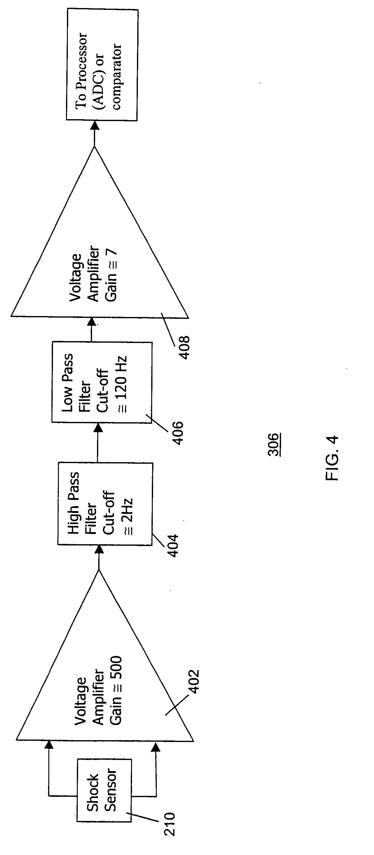 patent us20050179530