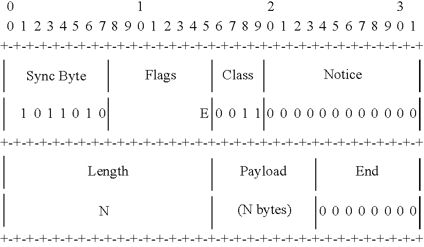 Figure US20050190911A1-20050901-C00005