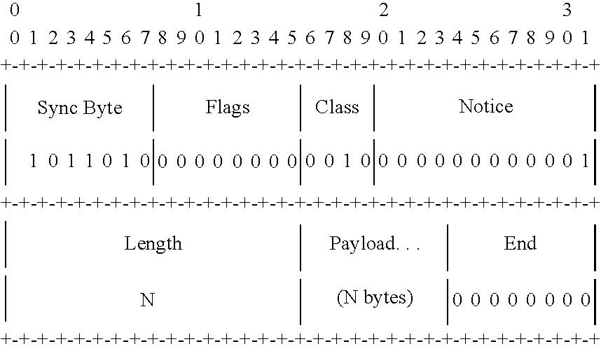 Figure US20050190911A1-20050901-C00007