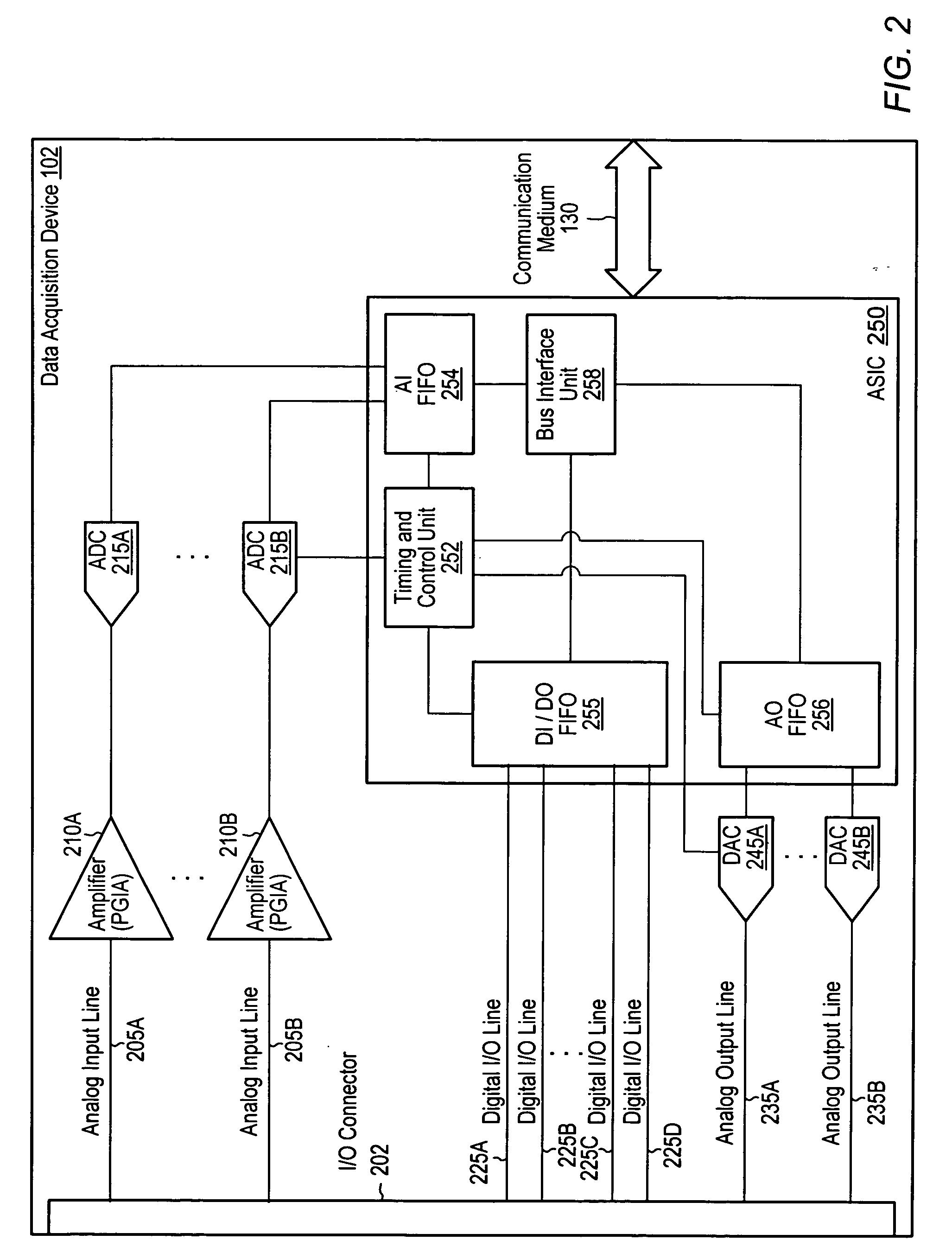 patent us20050195027
