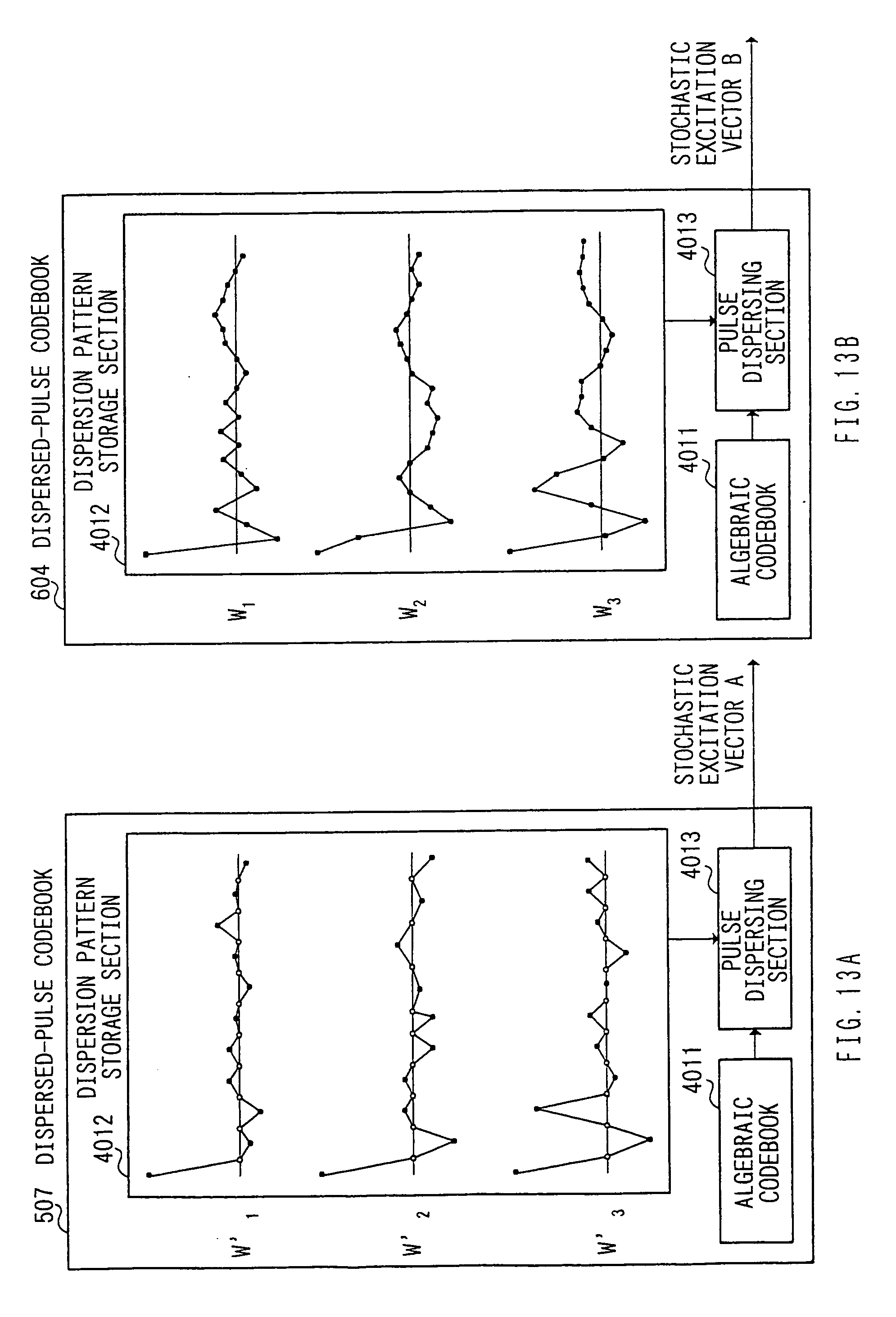 Patent US20050197833 - Apparatus and method for speech coding ...